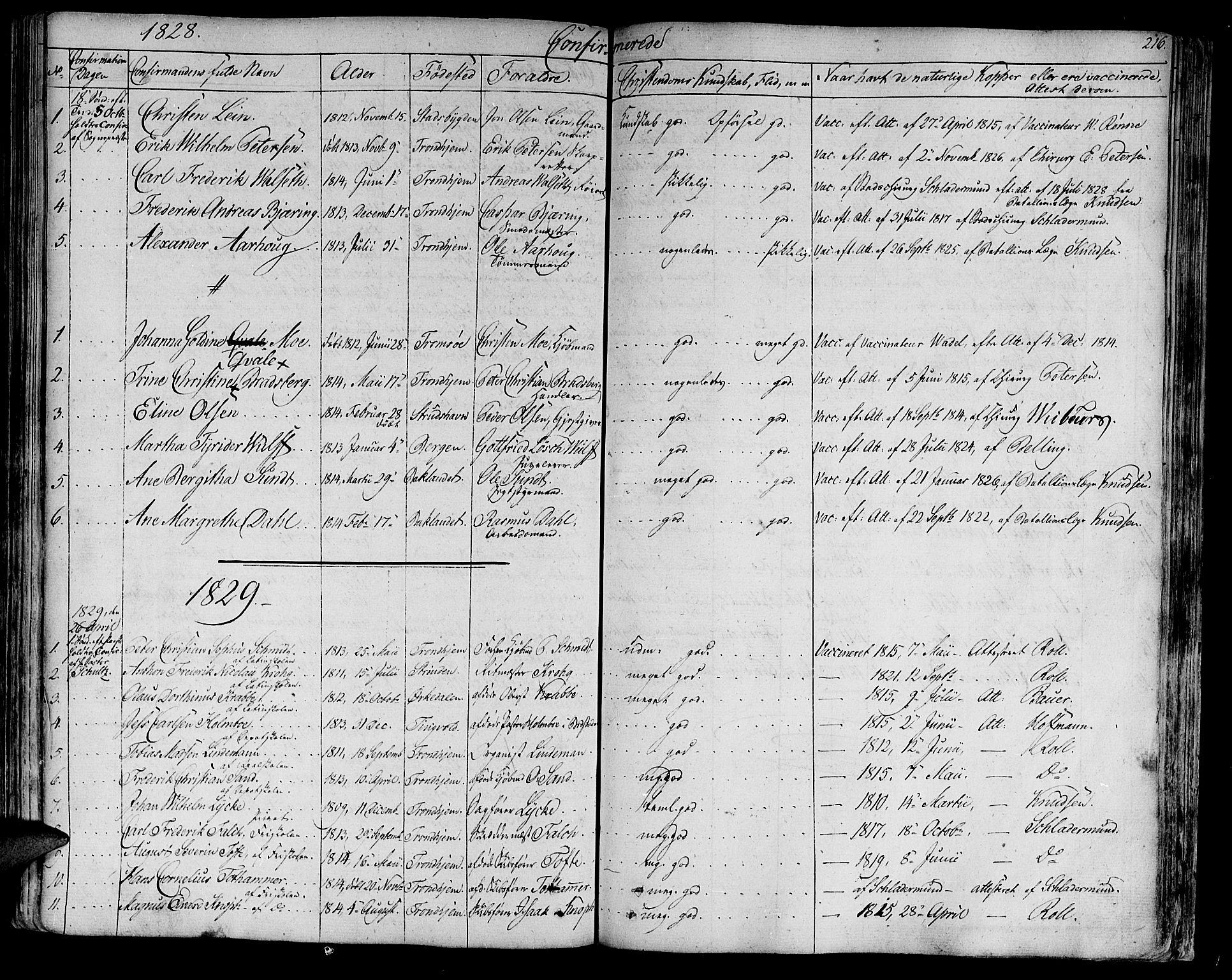 SAT, Ministerialprotokoller, klokkerbøker og fødselsregistre - Sør-Trøndelag, 602/L0108: Ministerialbok nr. 602A06, 1821-1839, s. 216