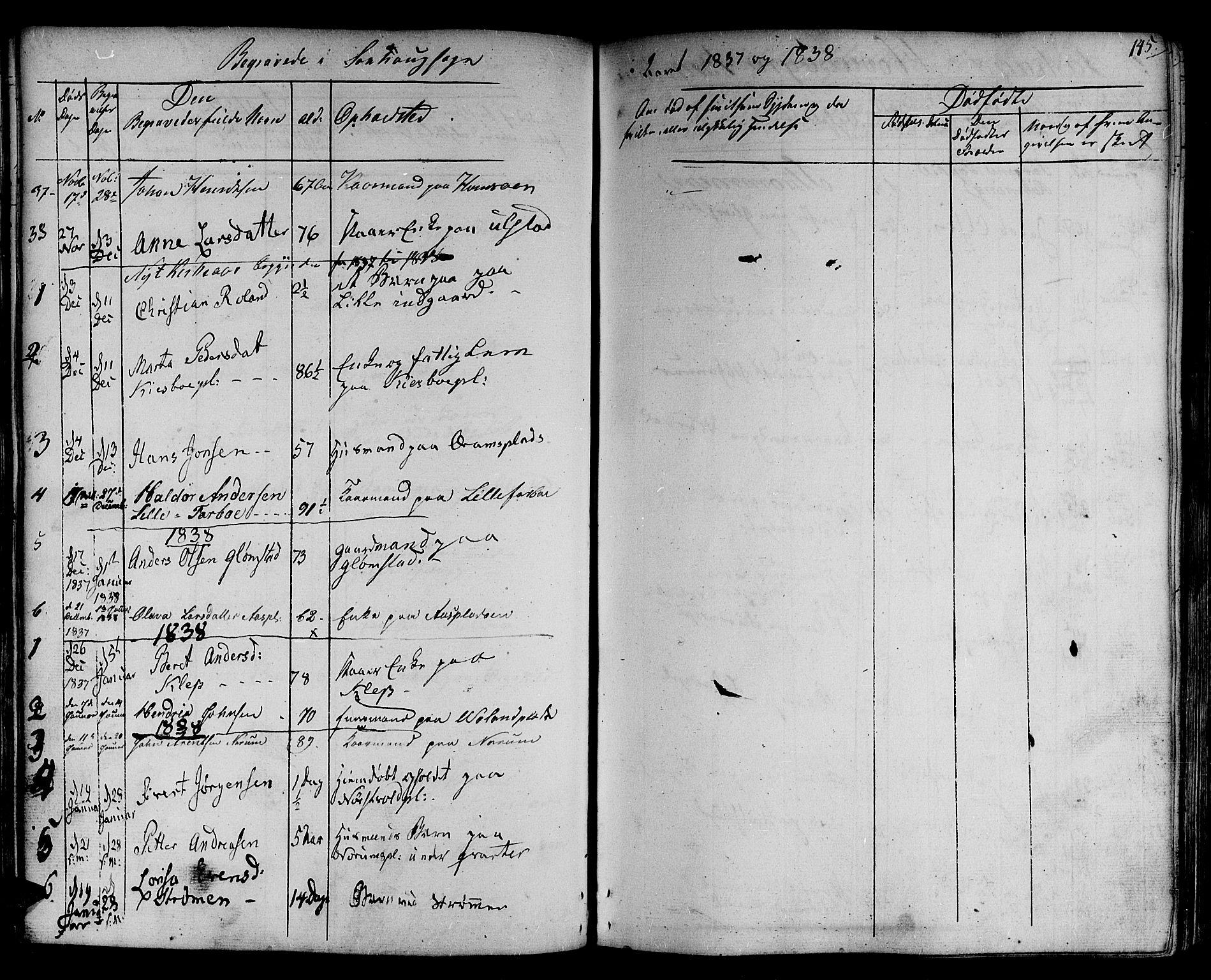 SAT, Ministerialprotokoller, klokkerbøker og fødselsregistre - Nord-Trøndelag, 730/L0277: Ministerialbok nr. 730A06 /1, 1830-1839, s. 145