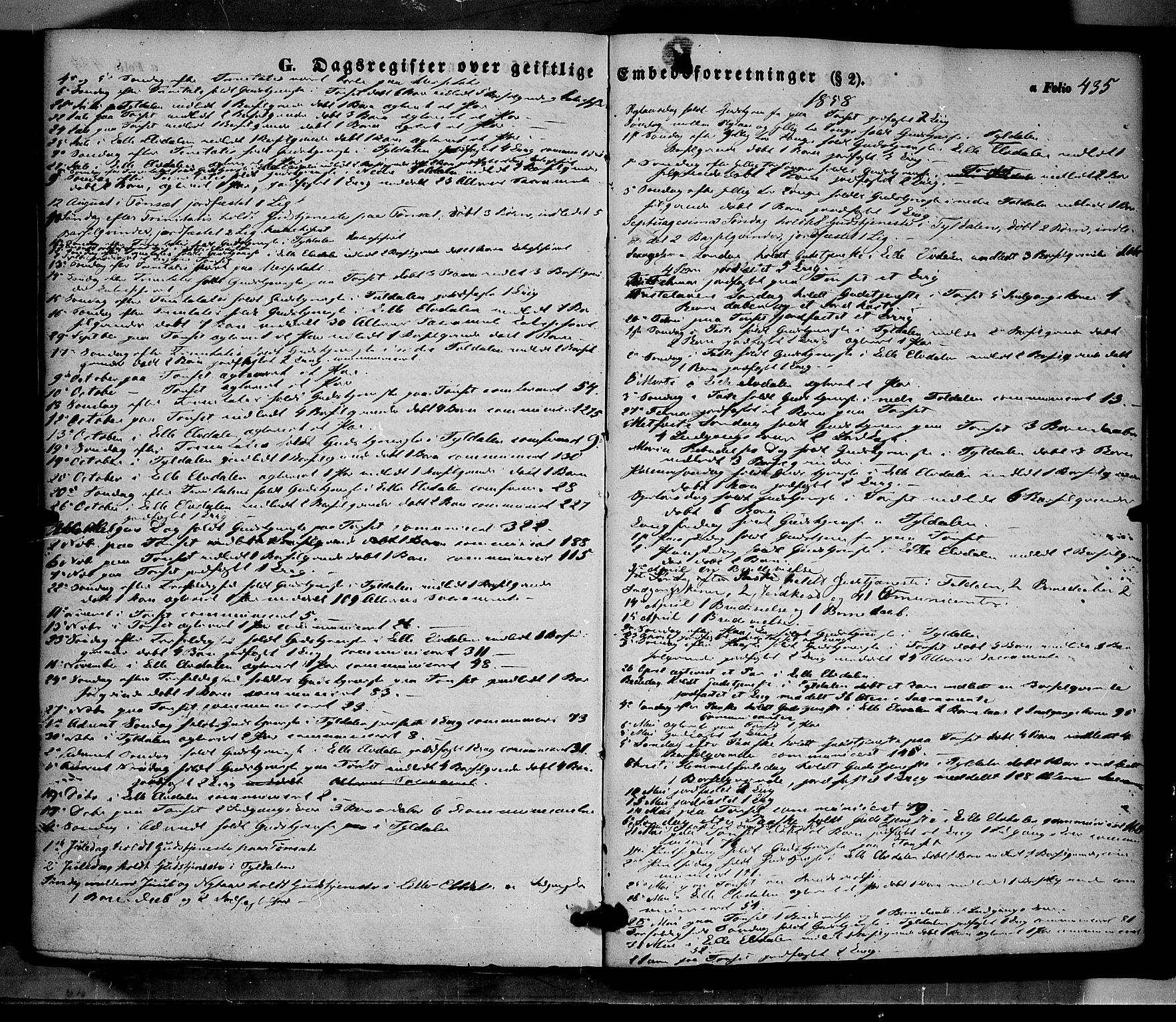 SAH, Tynset prestekontor, Ministerialbok nr. 20, 1848-1862, s. 435
