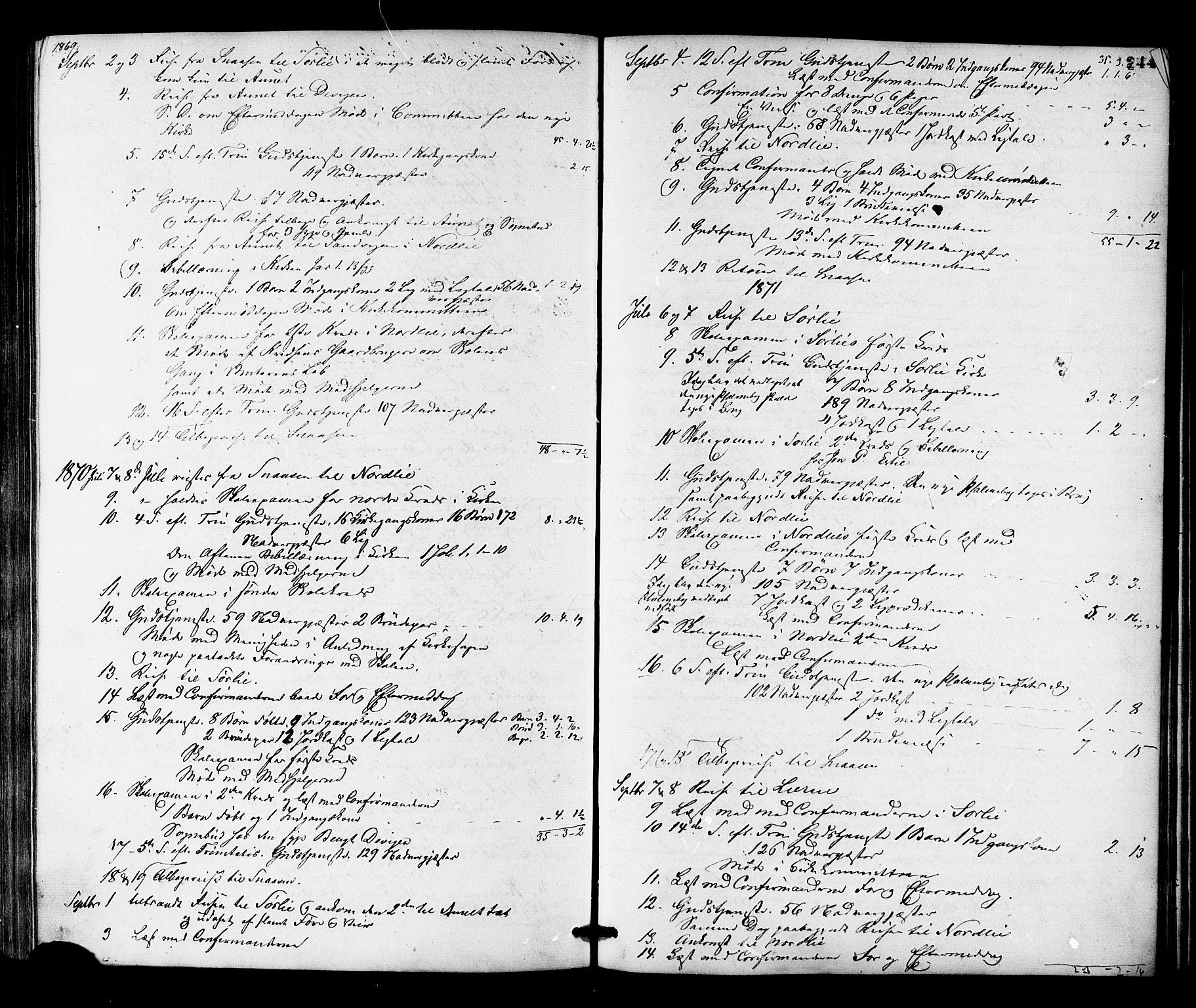 SAT, Ministerialprotokoller, klokkerbøker og fødselsregistre - Nord-Trøndelag, 755/L0493: Ministerialbok nr. 755A02, 1865-1881, s. 244