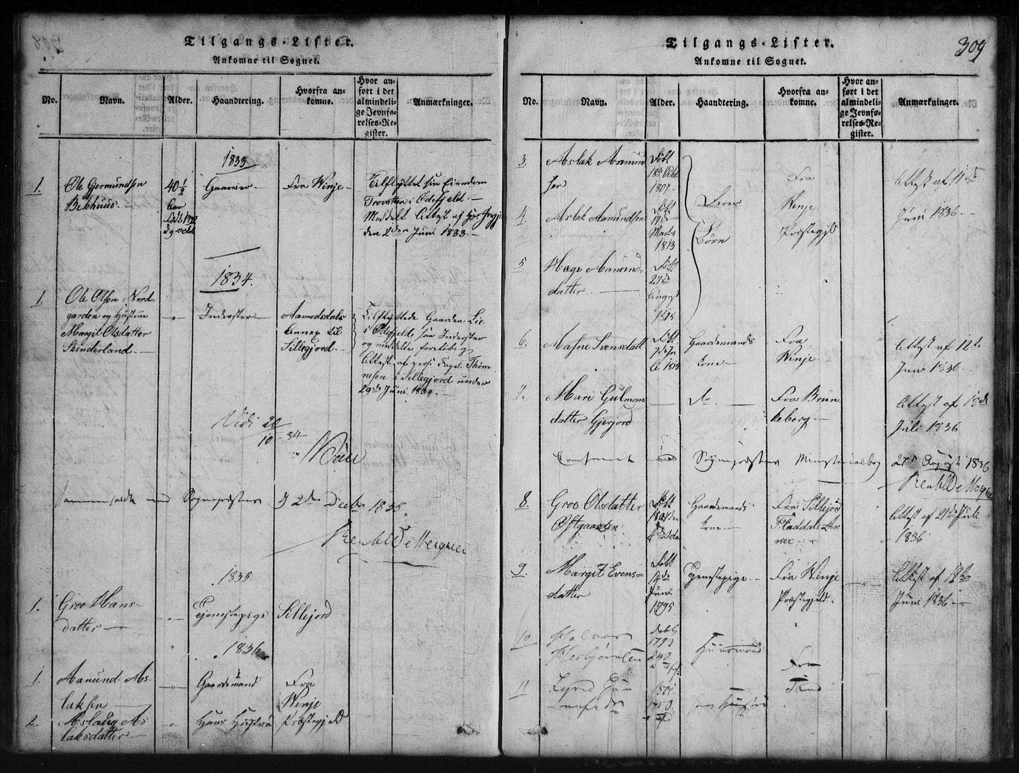 SAKO, Rauland kirkebøker, G/Gb/L0001: Klokkerbok nr. II 1, 1815-1886, s. 309