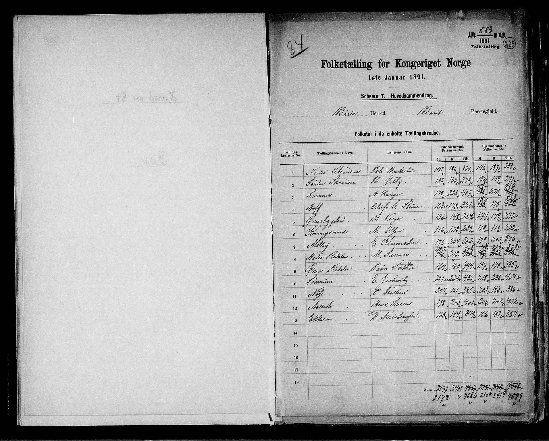 RA, Folketelling 1891 for 0525 Biri herred, 1891, s. 2