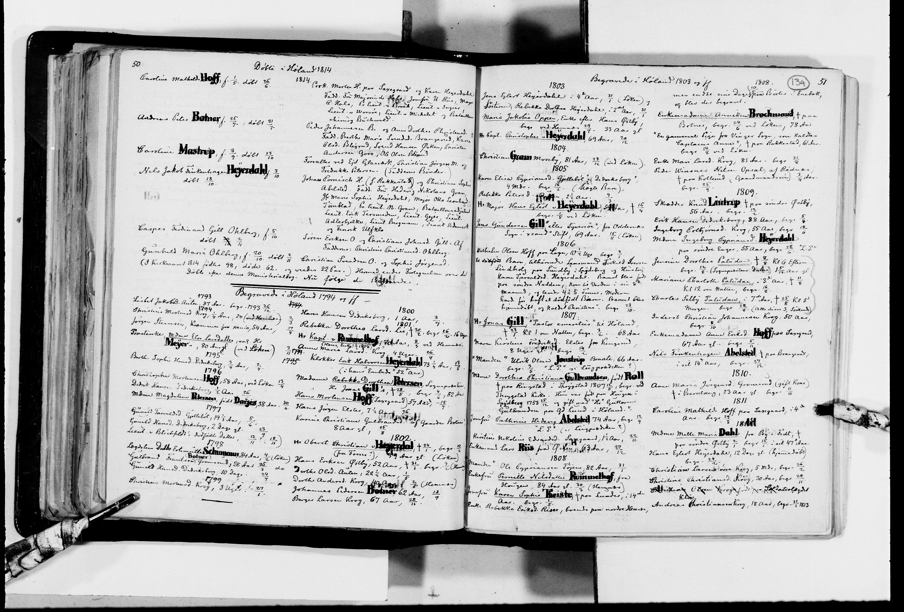 RA, Lassens samlinger, F/Fc, s. 134