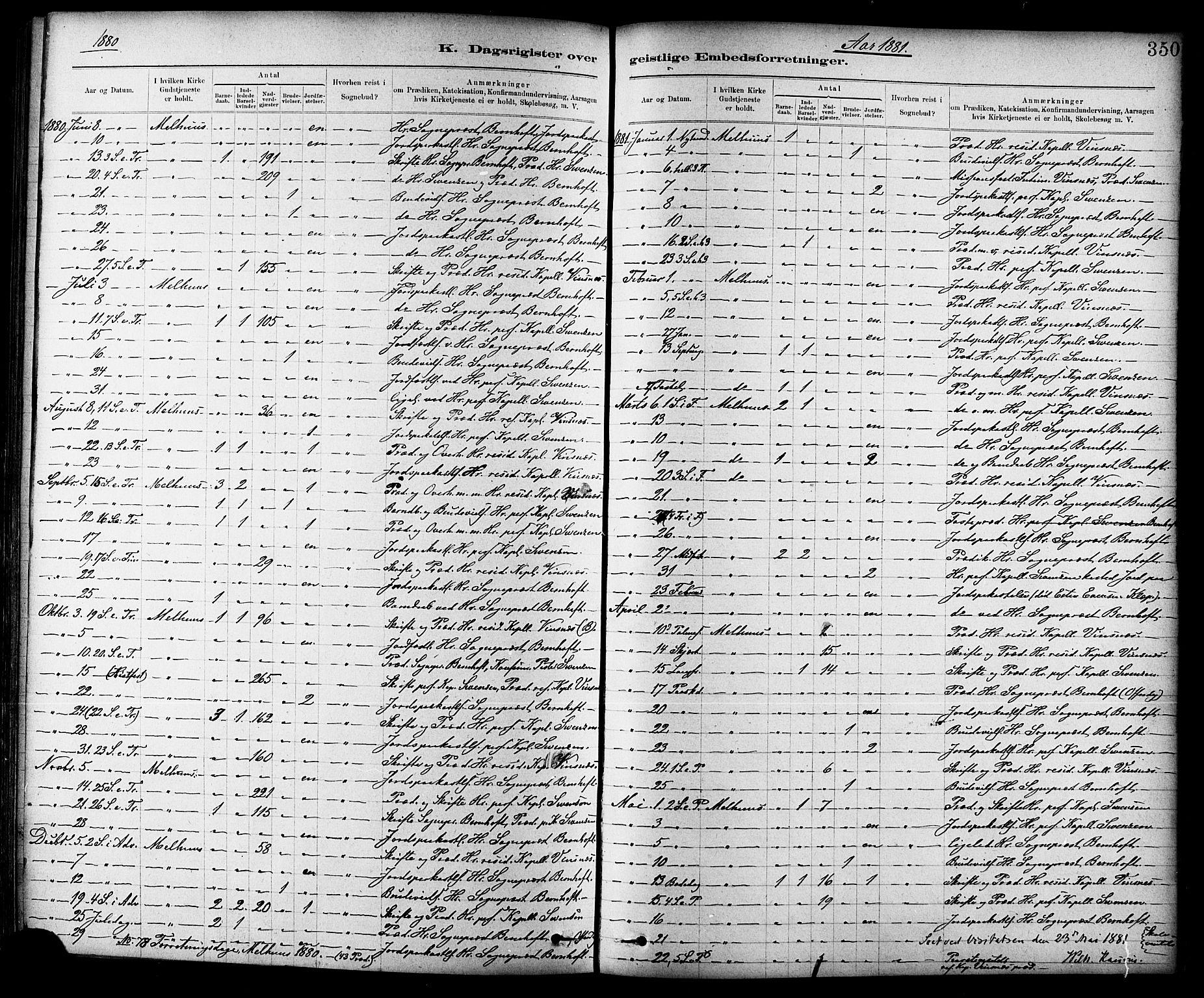 SAT, Ministerialprotokoller, klokkerbøker og fødselsregistre - Sør-Trøndelag, 691/L1094: Klokkerbok nr. 691C05, 1879-1911, s. 350