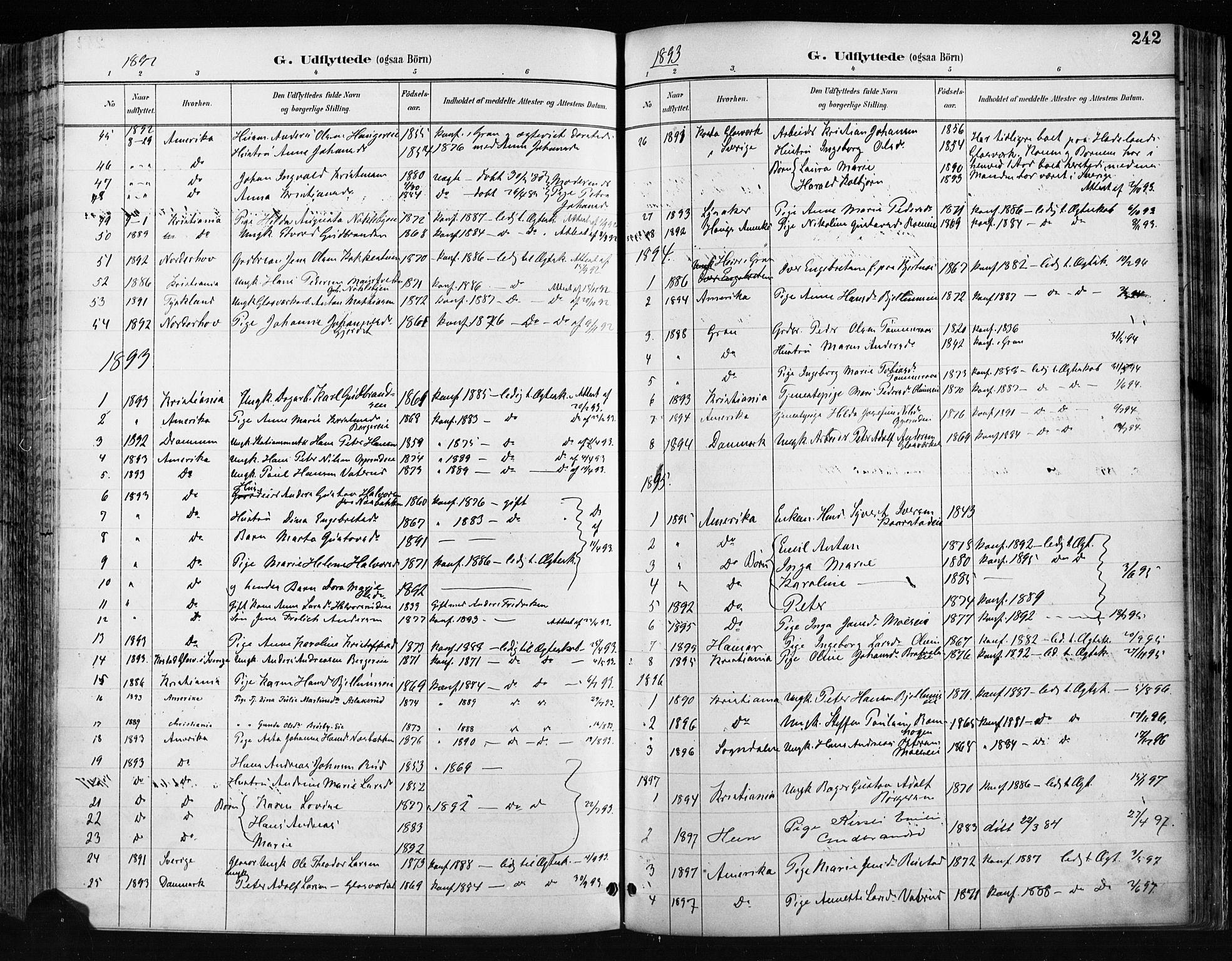 SAH, Jevnaker prestekontor, Ministerialbok nr. 9, 1891-1901, s. 242