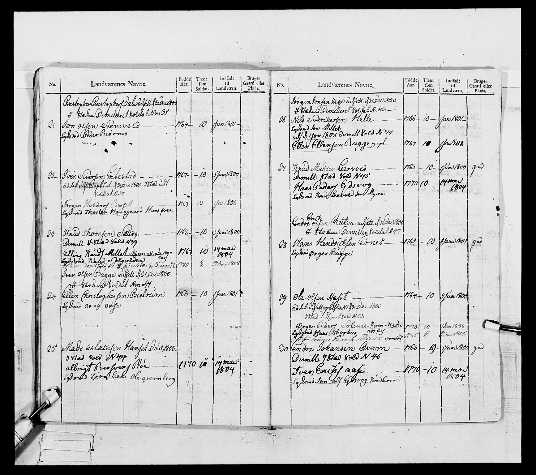 RA, Generalitets- og kommissariatskollegiet, Det kongelige norske kommissariatskollegium, E/Eh/L0082: 2. Trondheimske nasjonale infanteriregiment, 1804, s. 315