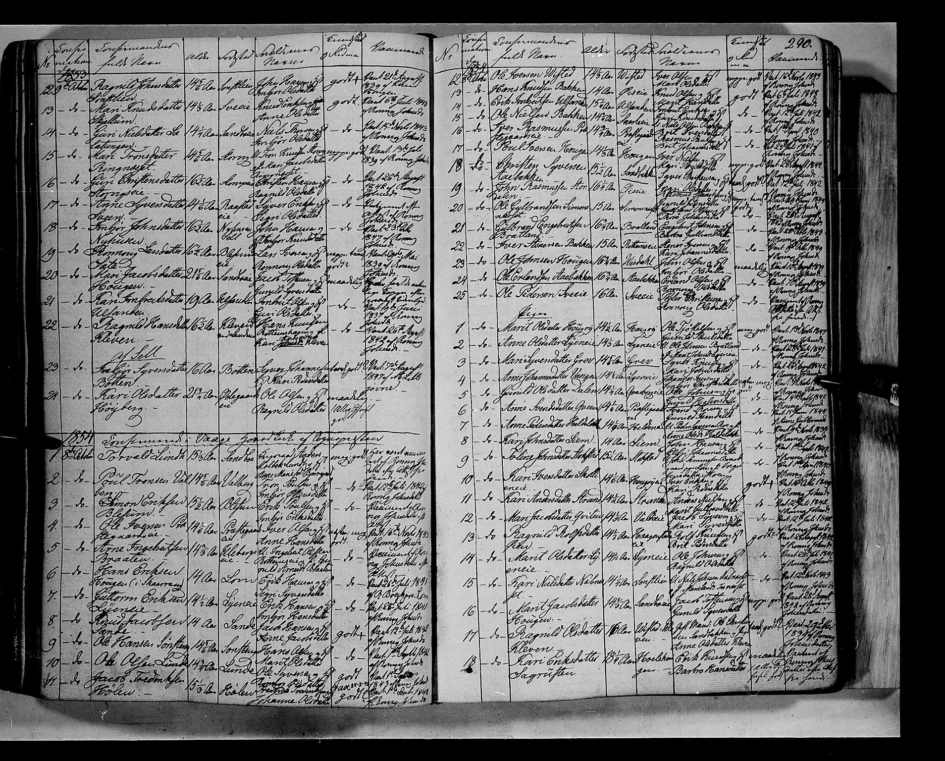 SAH, Vågå prestekontor, Ministerialbok nr. 5 /1, 1842-1856, s. 290
