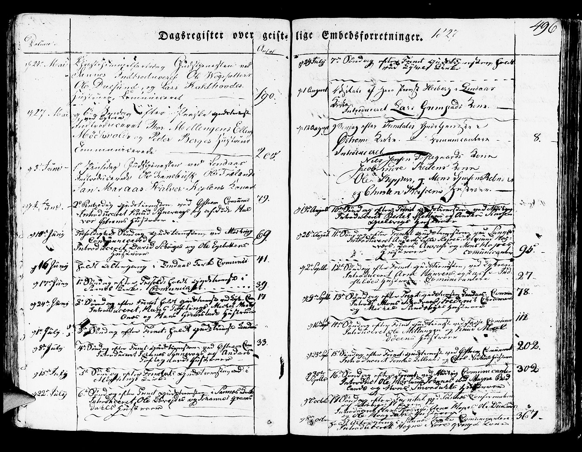 SAB, Lindås Sokneprestembete, H/Haa: Ministerialbok nr. A 8, 1823-1836, s. 496