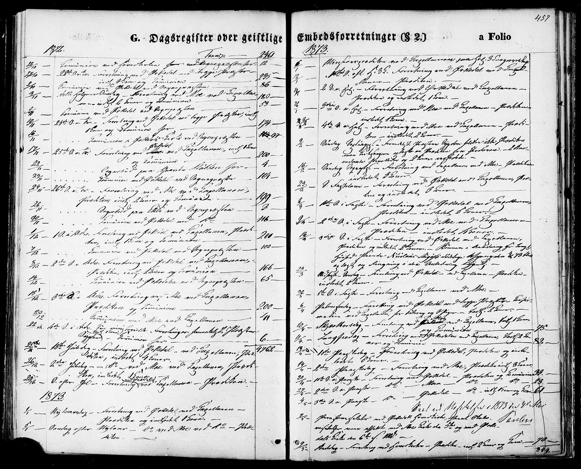 SAT, Ministerialprotokoller, klokkerbøker og fødselsregistre - Sør-Trøndelag, 668/L0807: Ministerialbok nr. 668A07, 1870-1880, s. 457