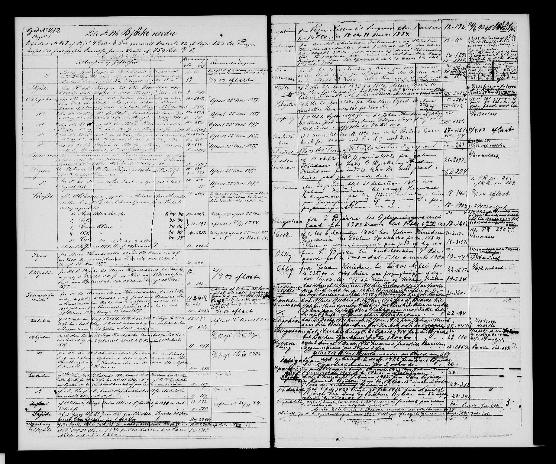 SAH, Sør-Hedmark sorenskriveri, H/Ha/Hac/Hacc/L0001: Panteregister nr. 3.1, 1855-1943, s. 221
