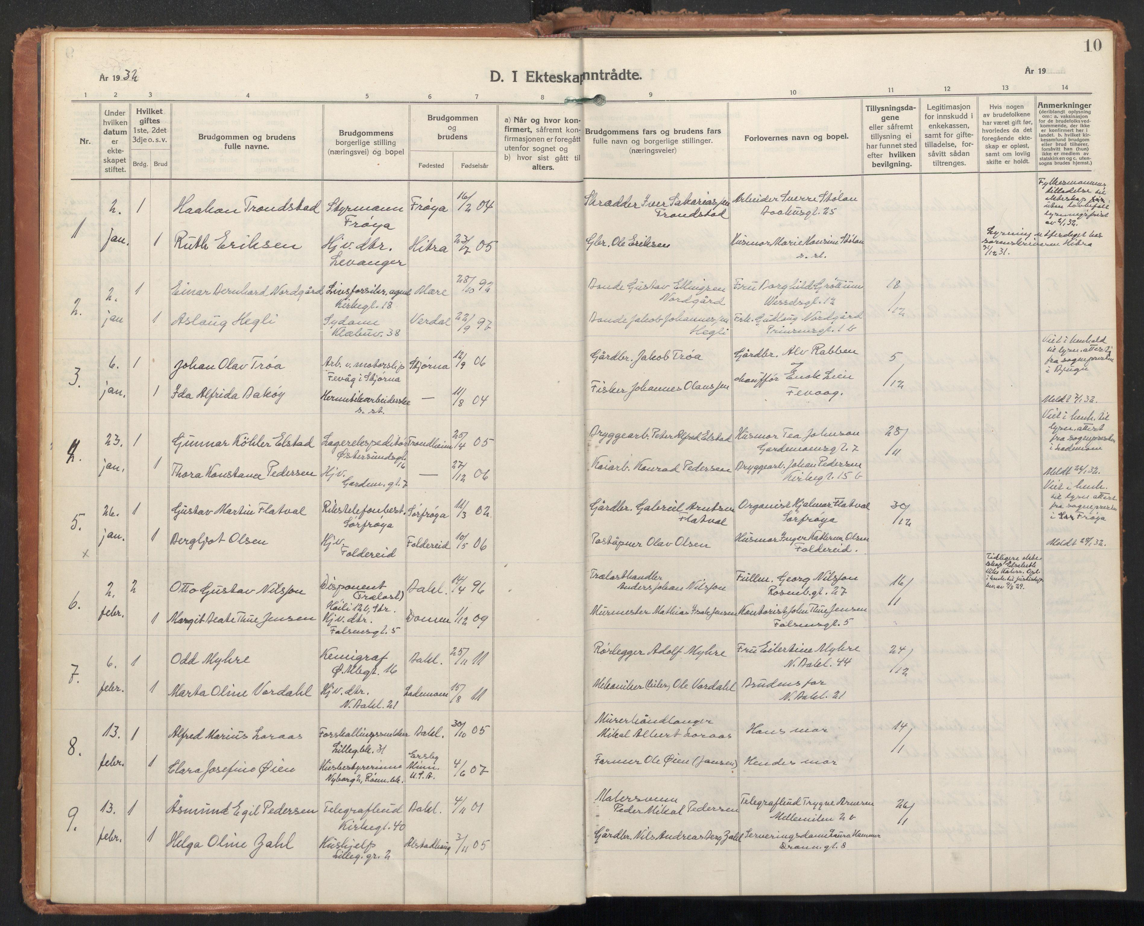 SAT, Ministerialprotokoller, klokkerbøker og fødselsregistre - Sør-Trøndelag, 604/L0209: Ministerialbok nr. 604A29, 1931-1945, s. 10