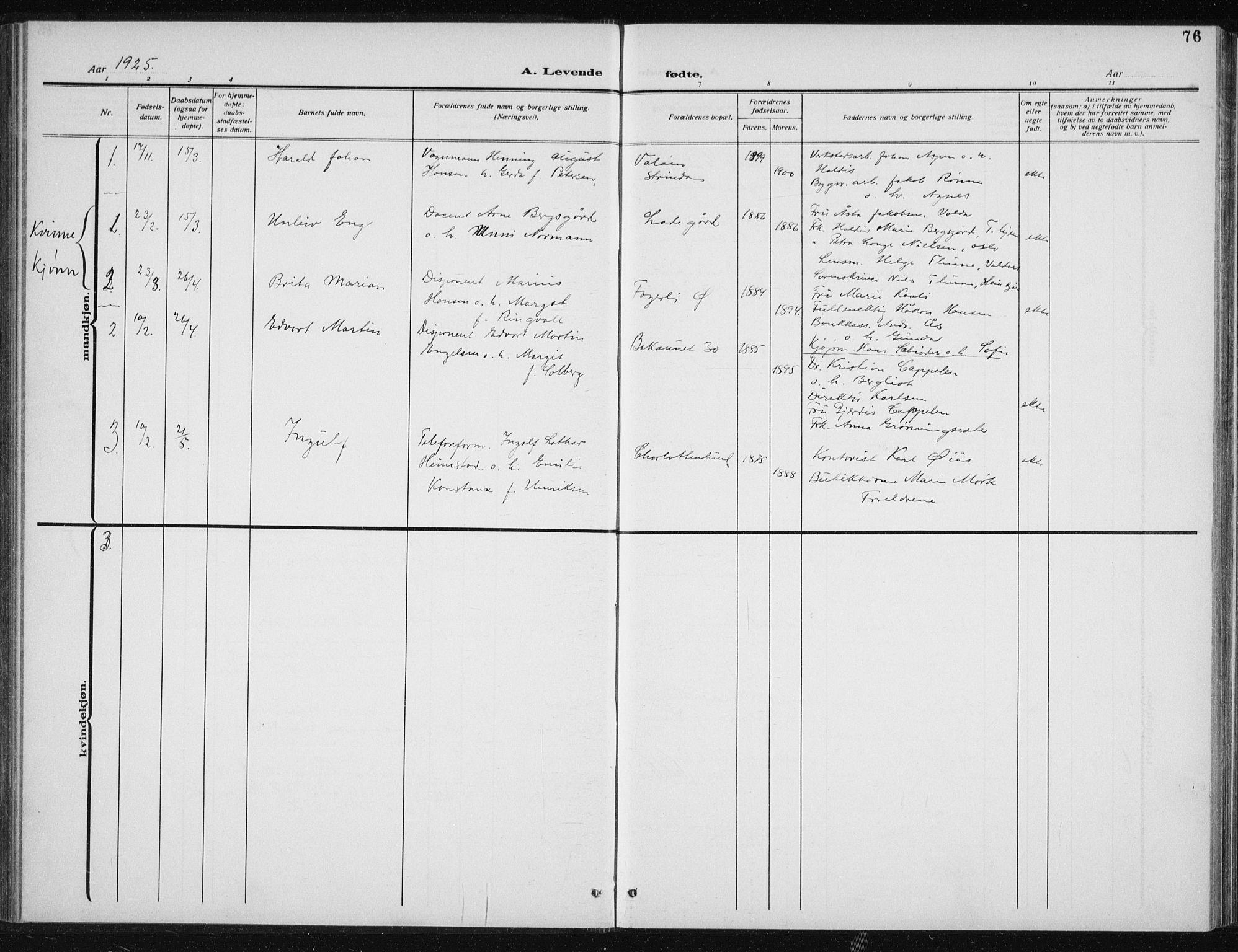 SAT, Ministerialprotokoller, klokkerbøker og fødselsregistre - Sør-Trøndelag, 606/L0314: Klokkerbok nr. 606C10, 1911-1937, s. 76