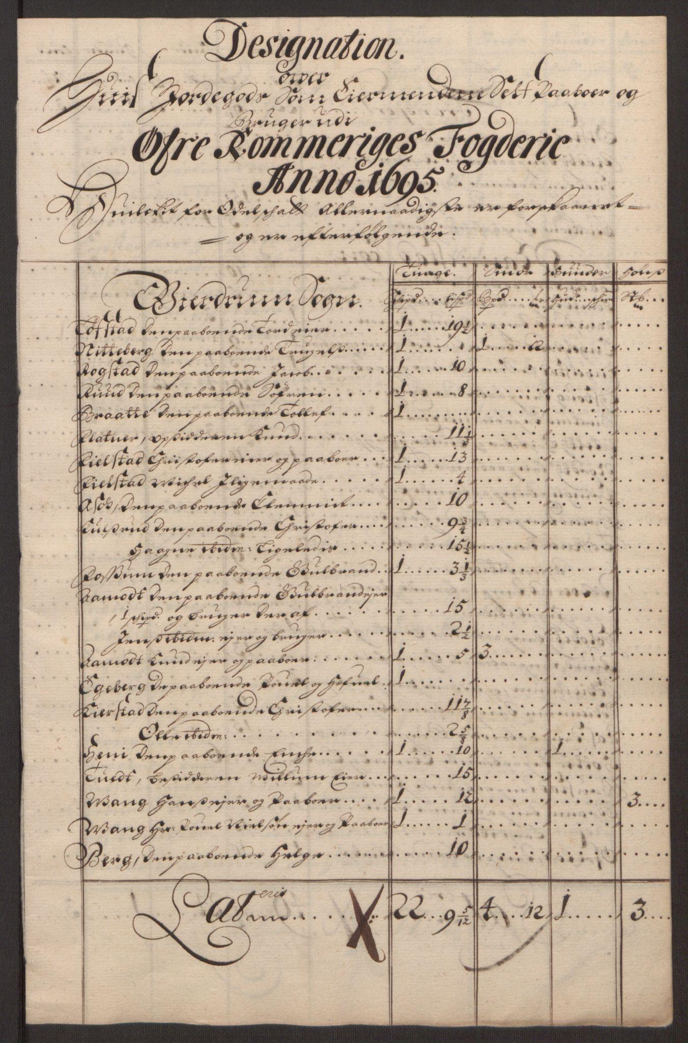RA, Rentekammeret inntil 1814, Reviderte regnskaper, Fogderegnskap, R12/L0707: Fogderegnskap Øvre Romerike, 1695, s. 268