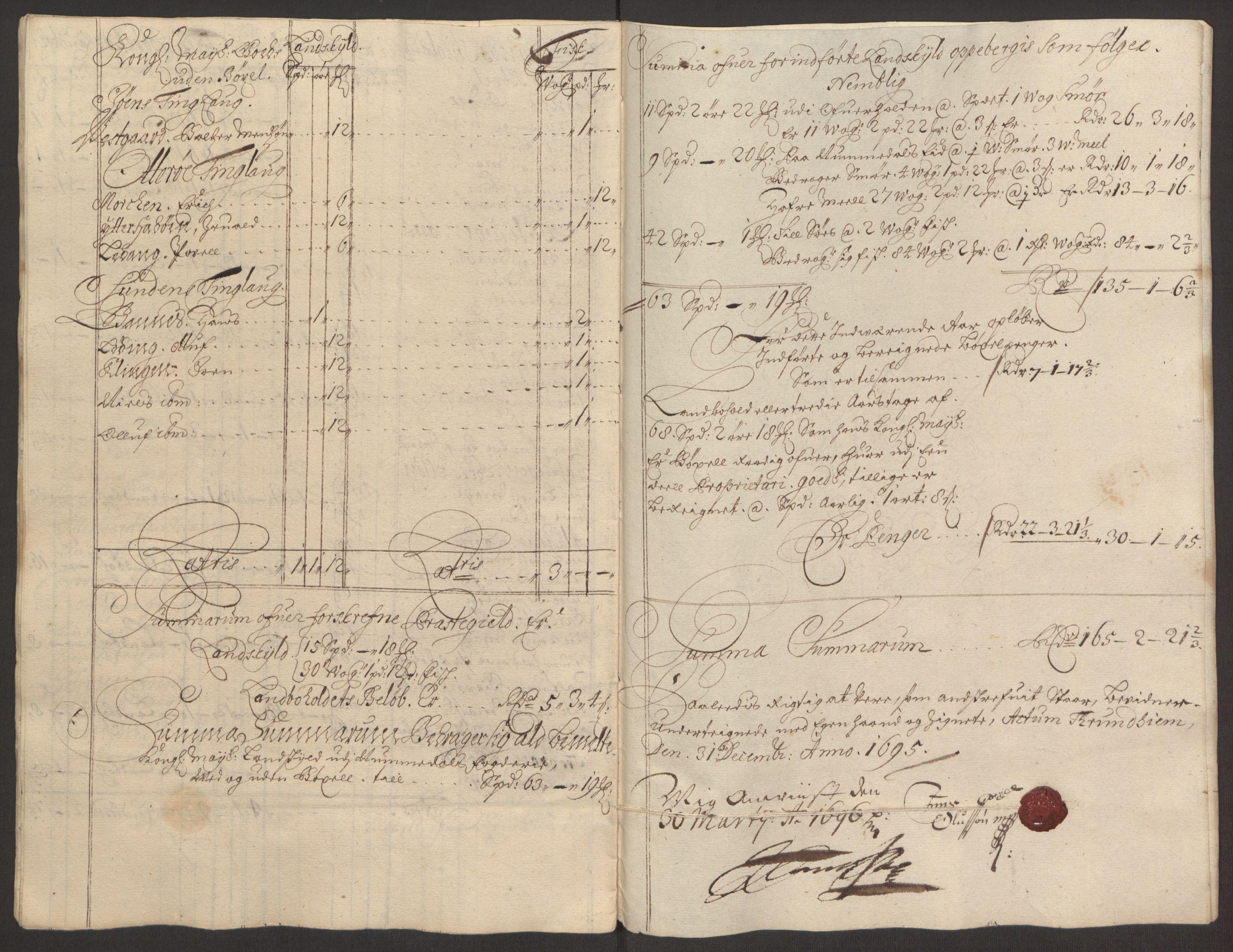 RA, Rentekammeret inntil 1814, Reviderte regnskaper, Fogderegnskap, R64/L4424: Fogderegnskap Namdal, 1692-1695, s. 496