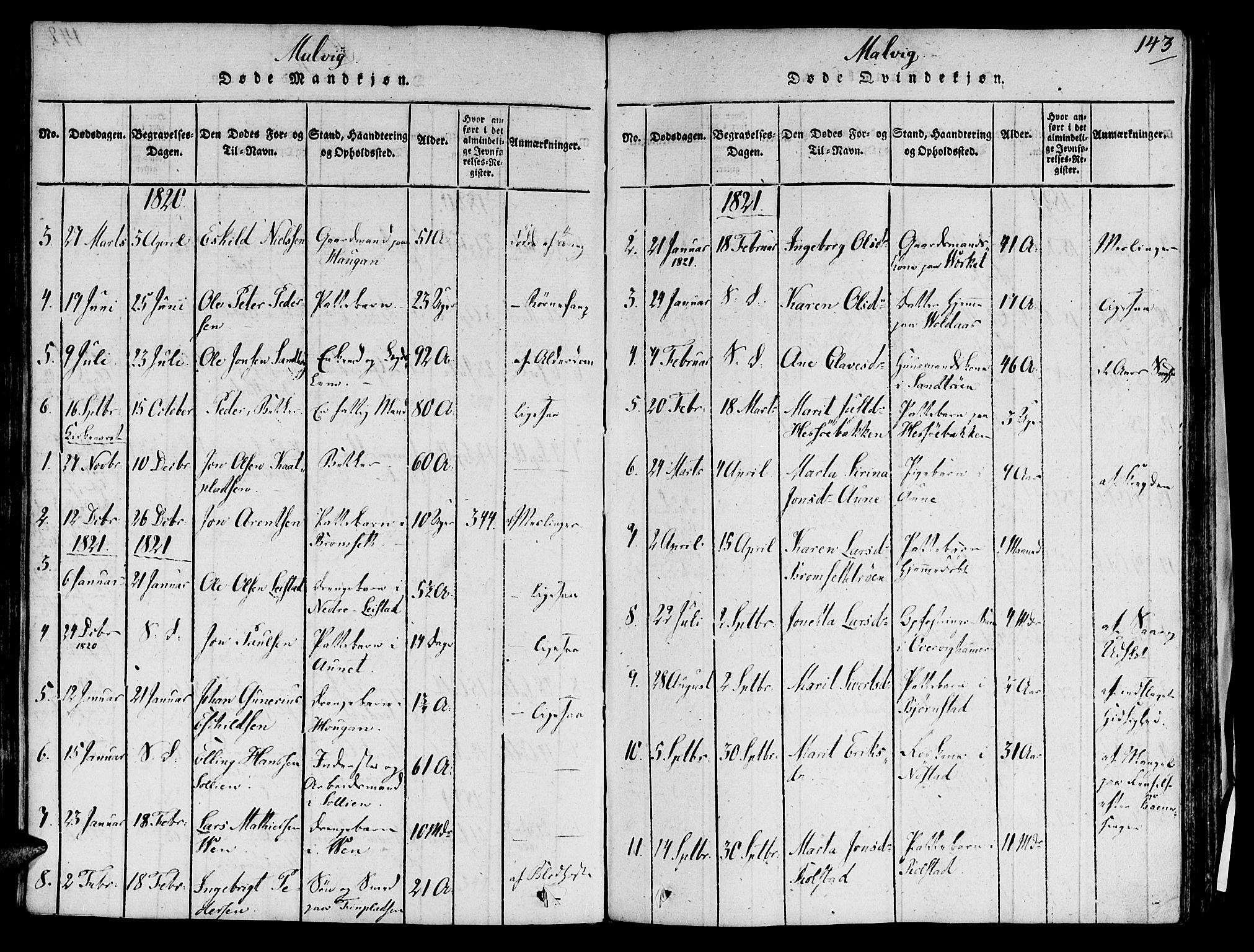 SAT, Ministerialprotokoller, klokkerbøker og fødselsregistre - Sør-Trøndelag, 606/L0284: Ministerialbok nr. 606A03 /2, 1819-1823, s. 143