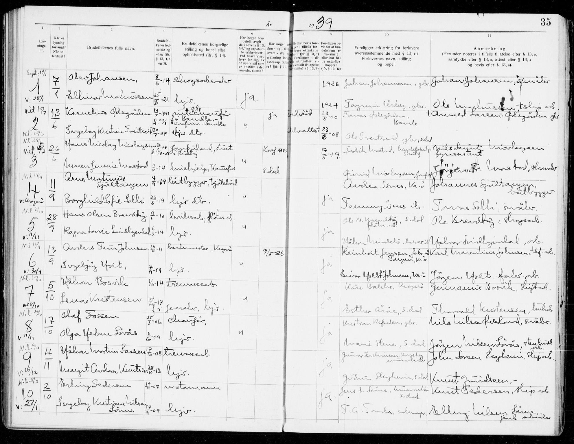 SAKO, Sannidal kirkebøker, H/Ha/L0002: Lysningsprotokoll nr. 2, 1919-1942, s. 35