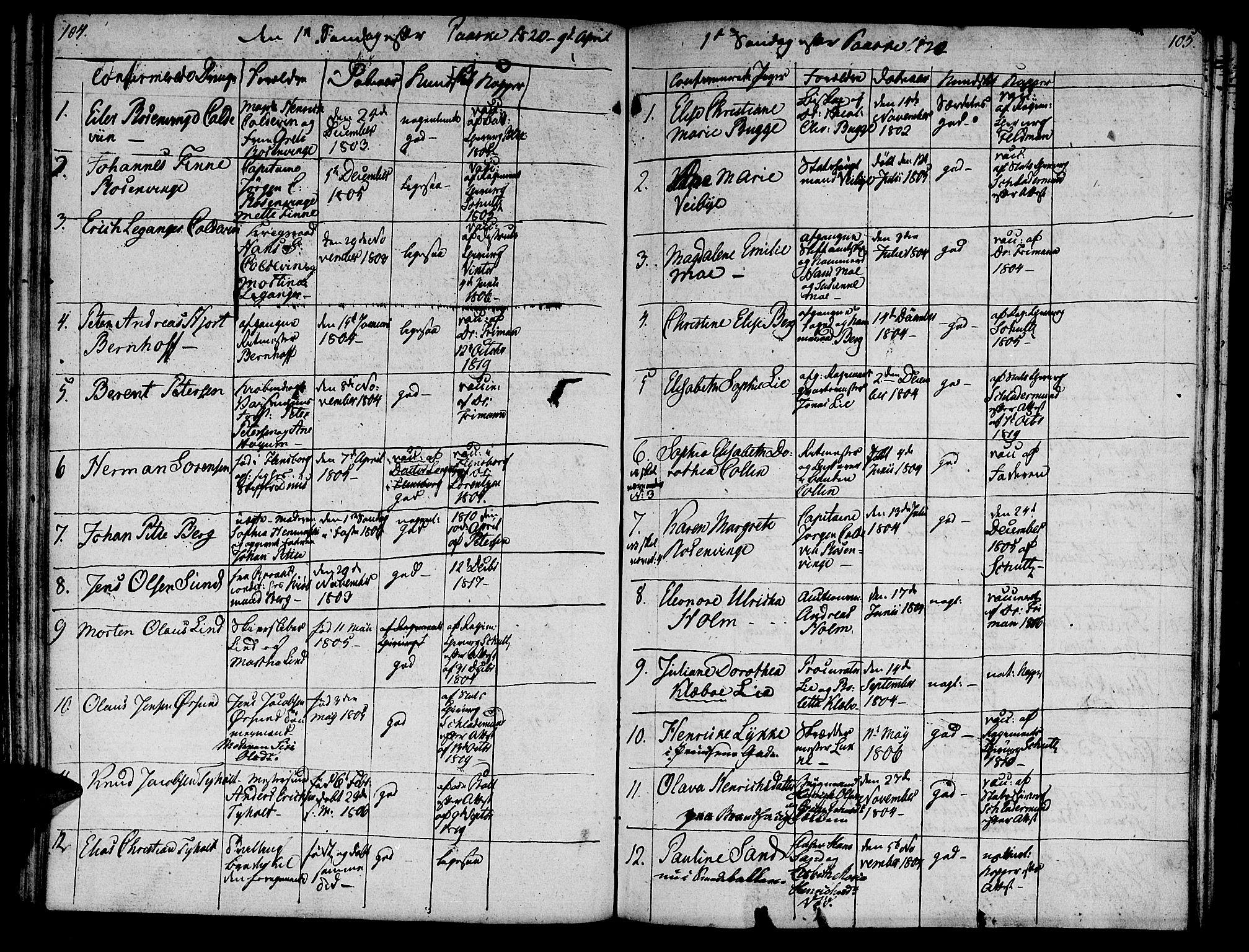SAT, Ministerialprotokoller, klokkerbøker og fødselsregistre - Sør-Trøndelag, 601/L0069: Residerende kapellans bok nr. 601B02, 1807-1836, s. 104-105
