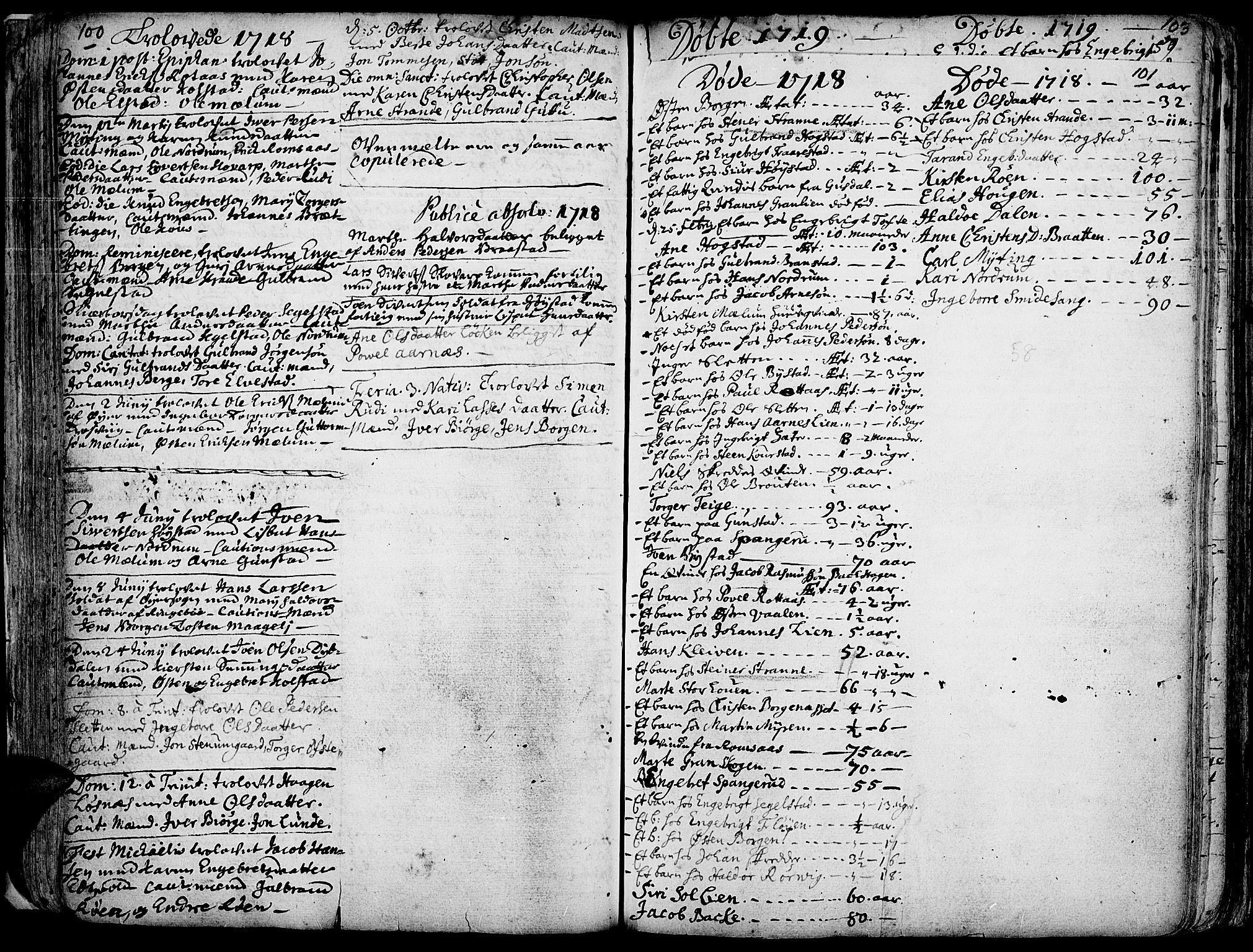 SAH, Ringebu prestekontor, Ministerialbok nr. 1, 1696-1733, s. 100-101