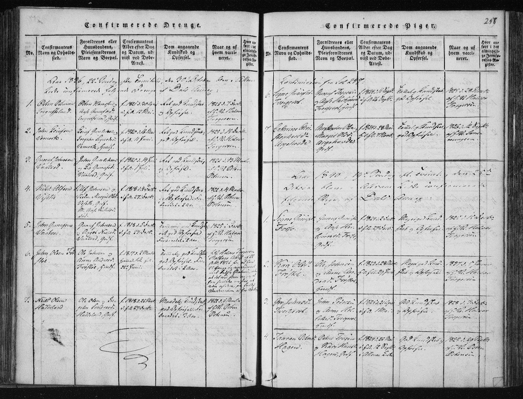 SAKO, Tinn kirkebøker, F/Fc/L0001: Ministerialbok nr. III 1, 1815-1843, s. 258