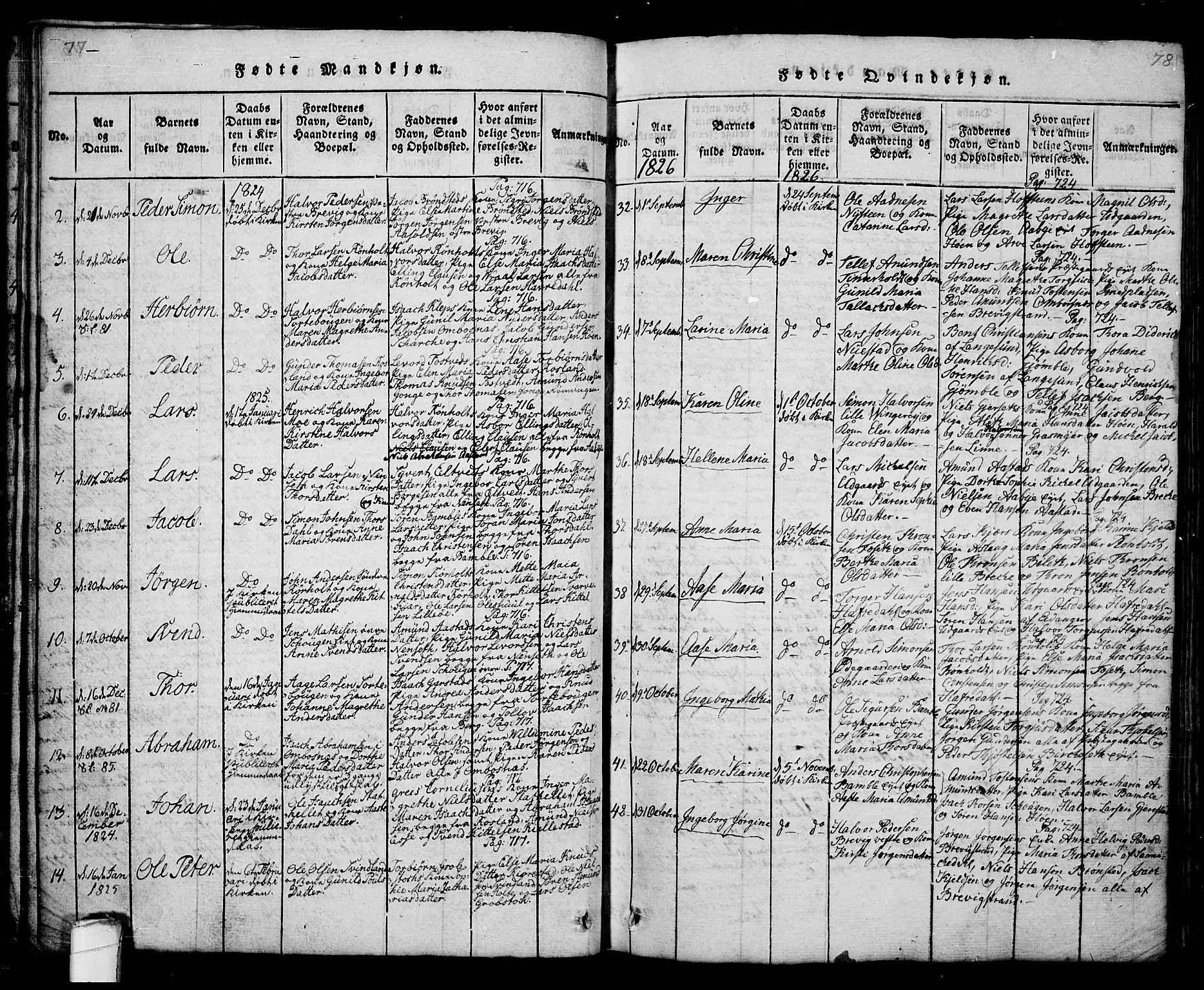 SAKO, Bamble kirkebøker, G/Ga/L0005: Klokkerbok nr. I 5, 1814-1855, s. 77-78