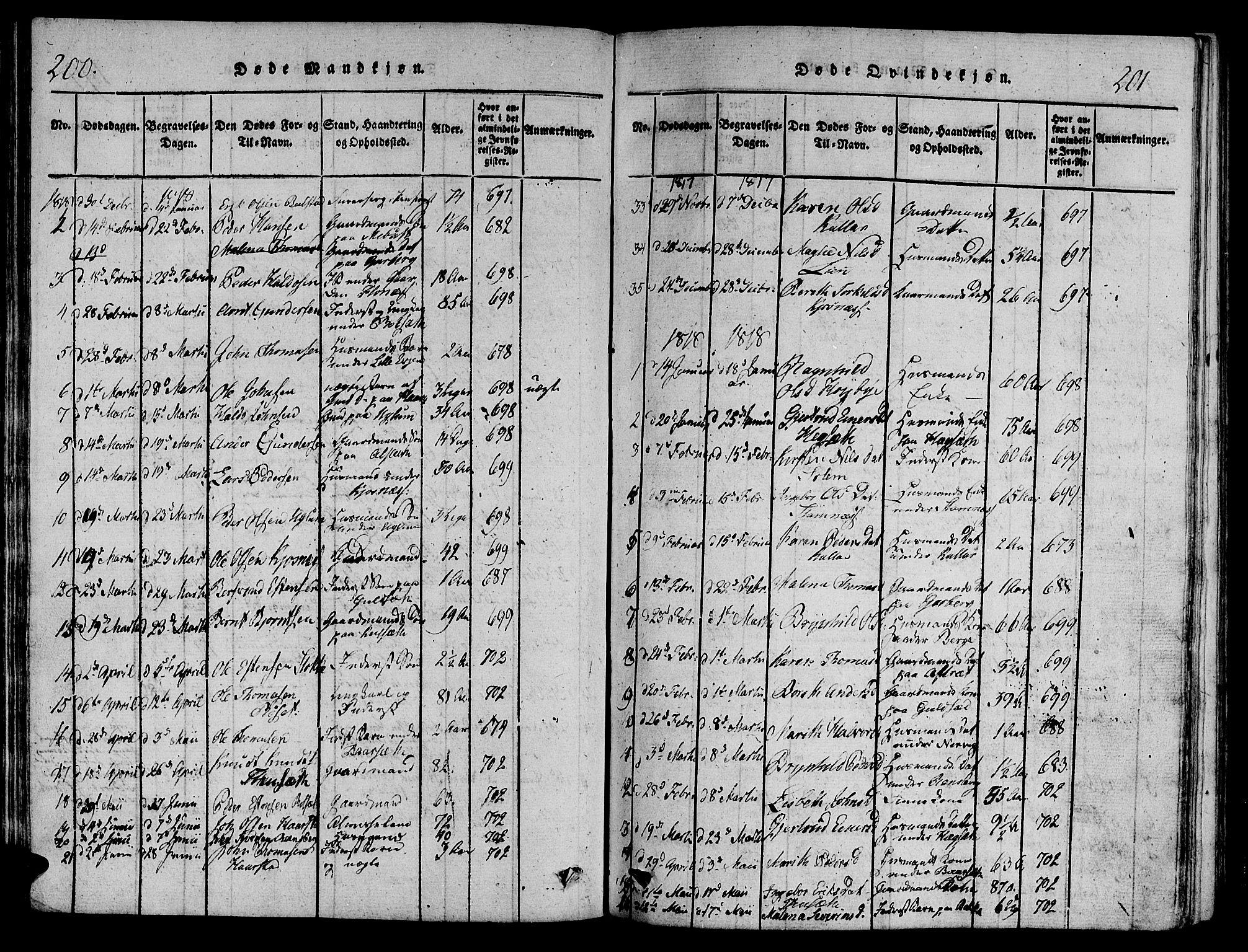 SAT, Ministerialprotokoller, klokkerbøker og fødselsregistre - Sør-Trøndelag, 695/L1141: Ministerialbok nr. 695A04 /1, 1816-1824, s. 200-201