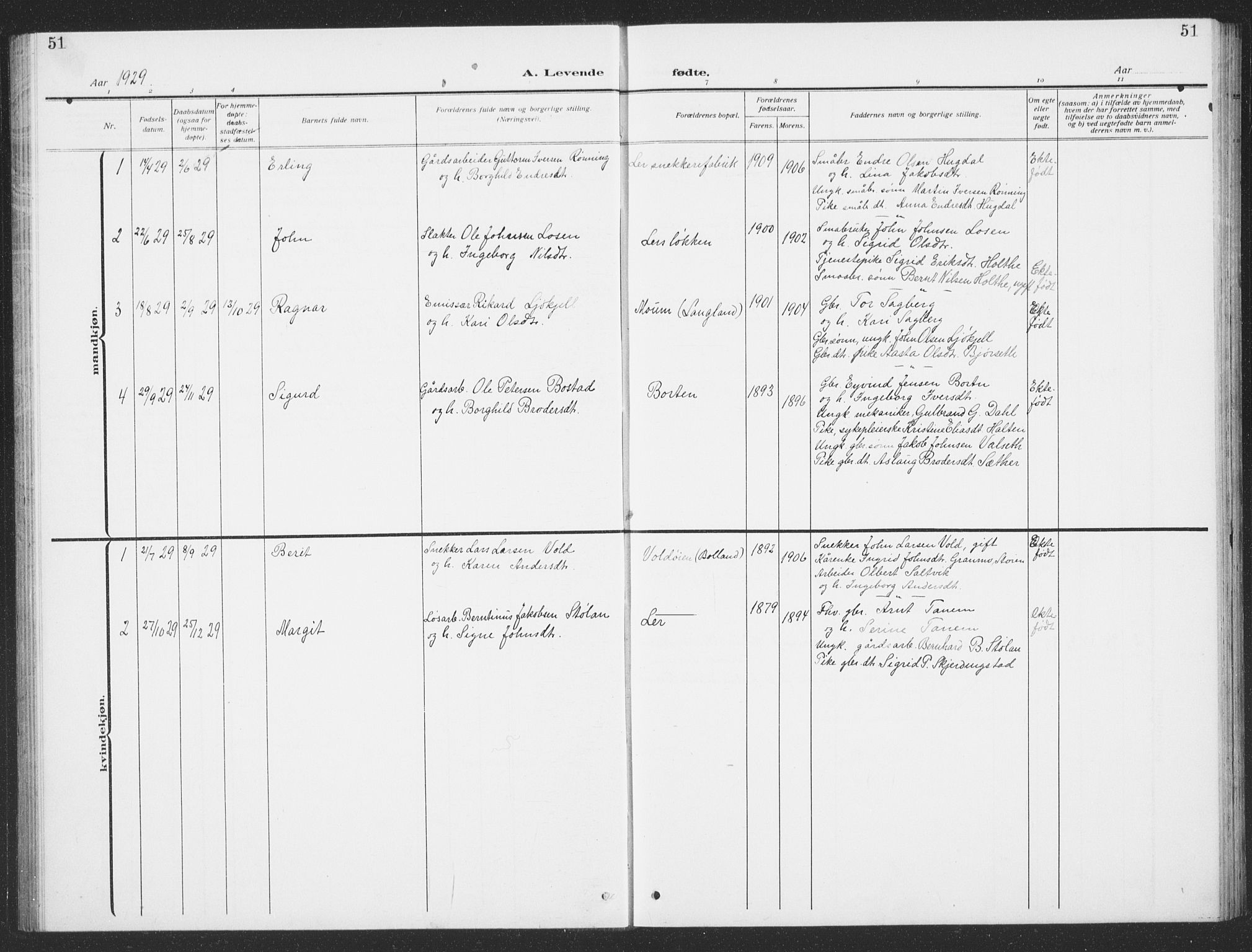 SAT, Ministerialprotokoller, klokkerbøker og fødselsregistre - Sør-Trøndelag, 693/L1124: Klokkerbok nr. 693C05, 1911-1941, s. 51