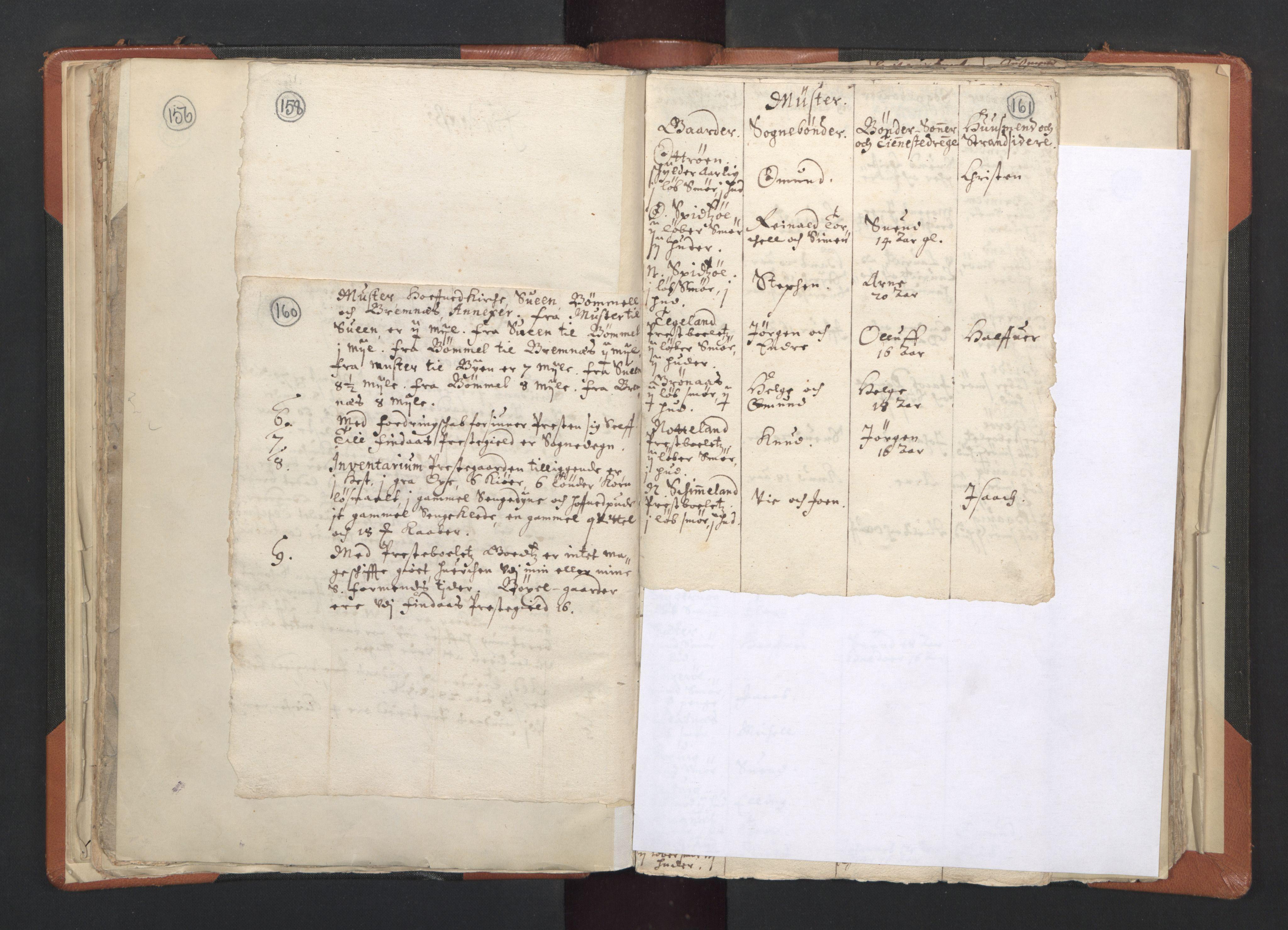 RA, Sogneprestenes manntall 1664-1666, nr. 20: Sunnhordland prosti, 1664-1666, s. 160-161