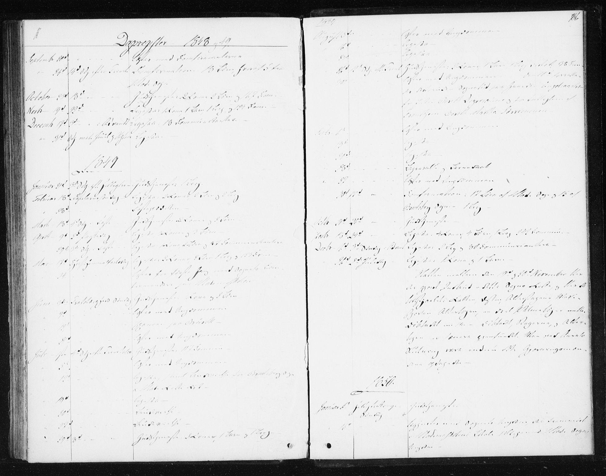 SAT, Ministerialprotokoller, klokkerbøker og fødselsregistre - Sør-Trøndelag, 608/L0332: Ministerialbok nr. 608A01, 1848-1861, s. 86