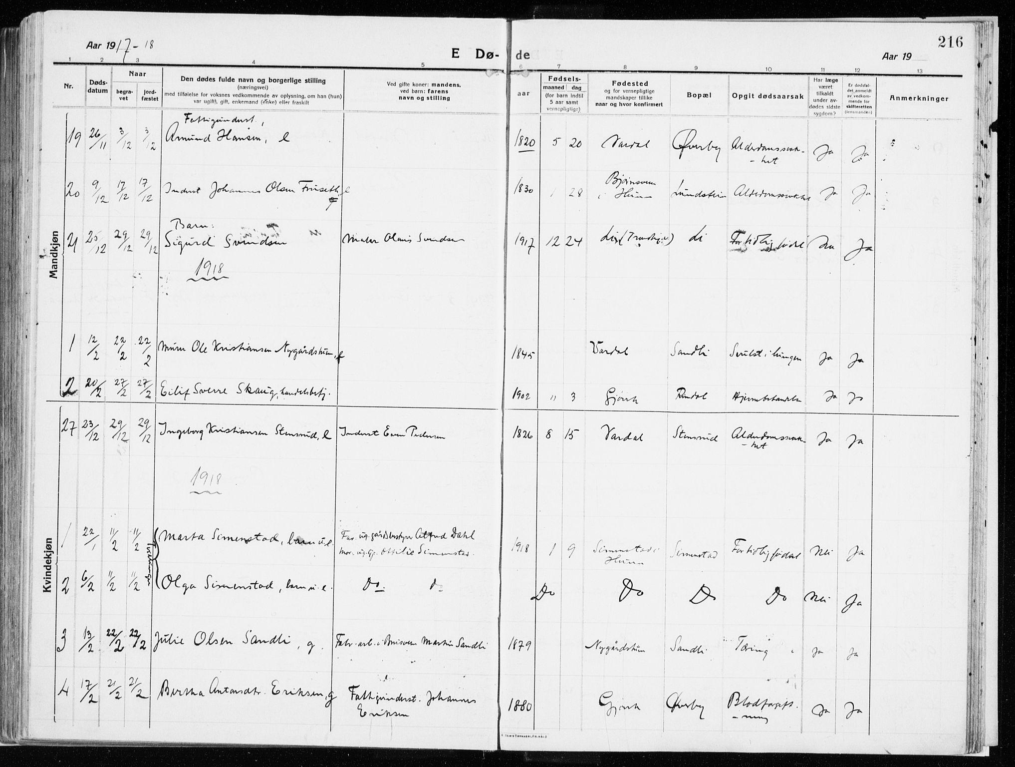 SAH, Vardal prestekontor, H/Ha/Haa/L0017: Ministerialbok nr. 17, 1915-1929, s. 216