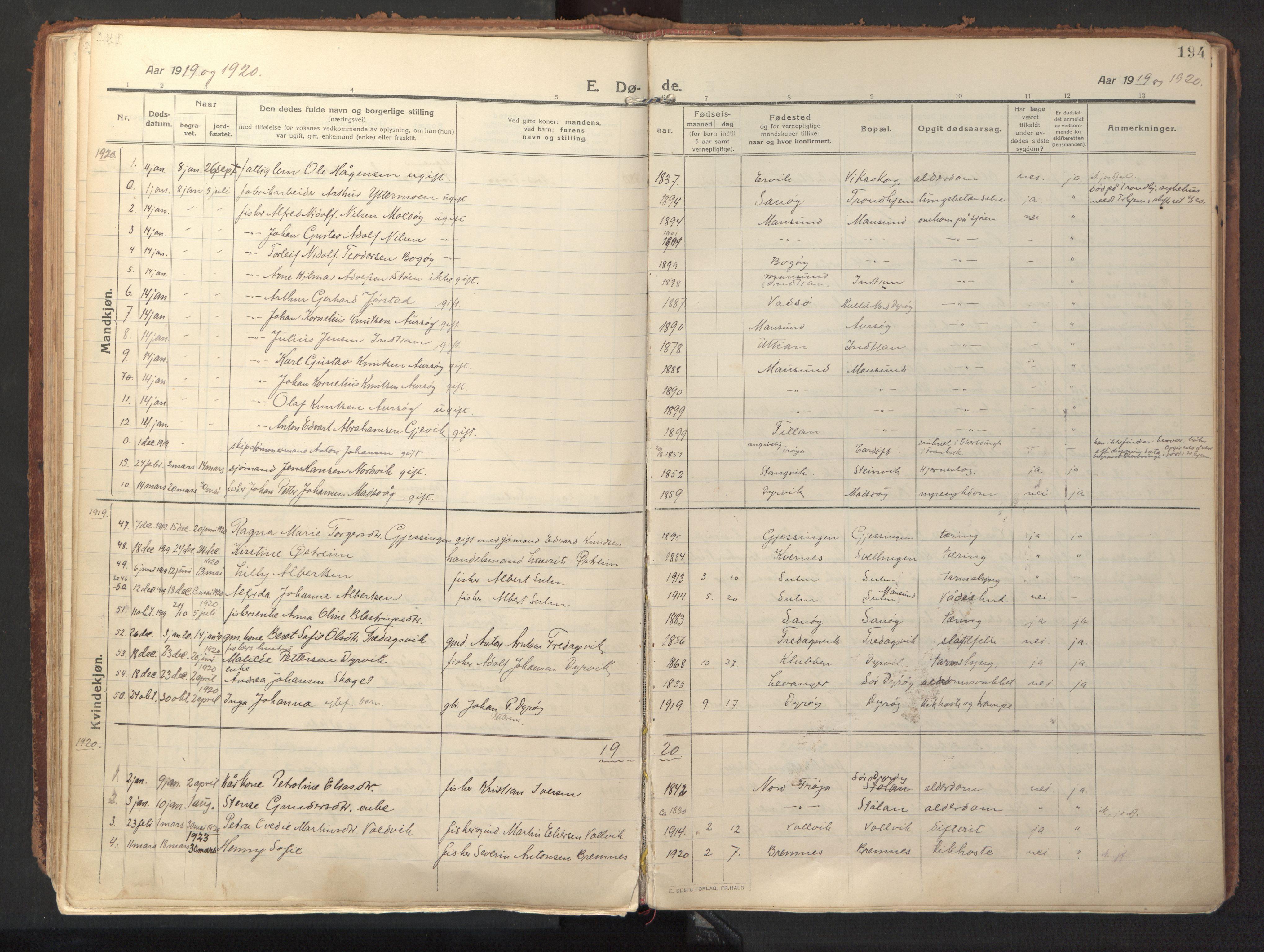 SAT, Ministerialprotokoller, klokkerbøker og fødselsregistre - Sør-Trøndelag, 640/L0581: Ministerialbok nr. 640A06, 1910-1924, s. 194