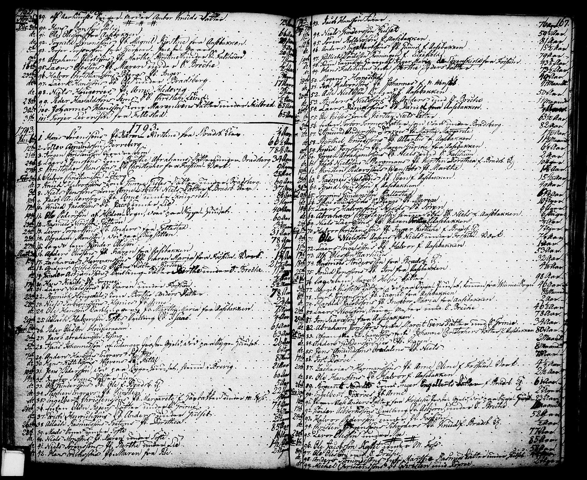 SAKO, Gjerpen kirkebøker, F/Fa/L0002: Ministerialbok nr. 2, 1747-1795, s. 167