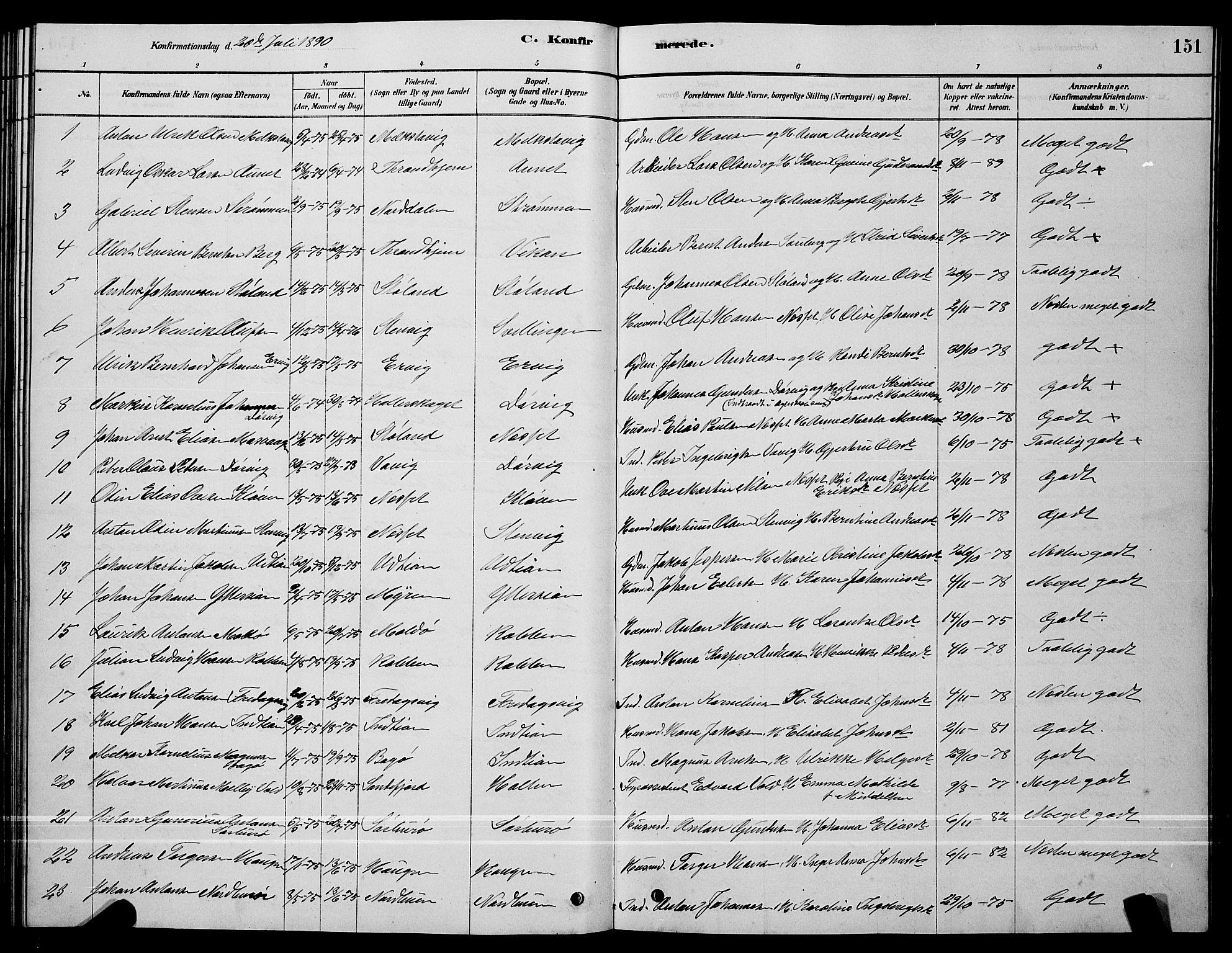 SAT, Ministerialprotokoller, klokkerbøker og fødselsregistre - Sør-Trøndelag, 640/L0585: Klokkerbok nr. 640C03, 1878-1891, s. 151