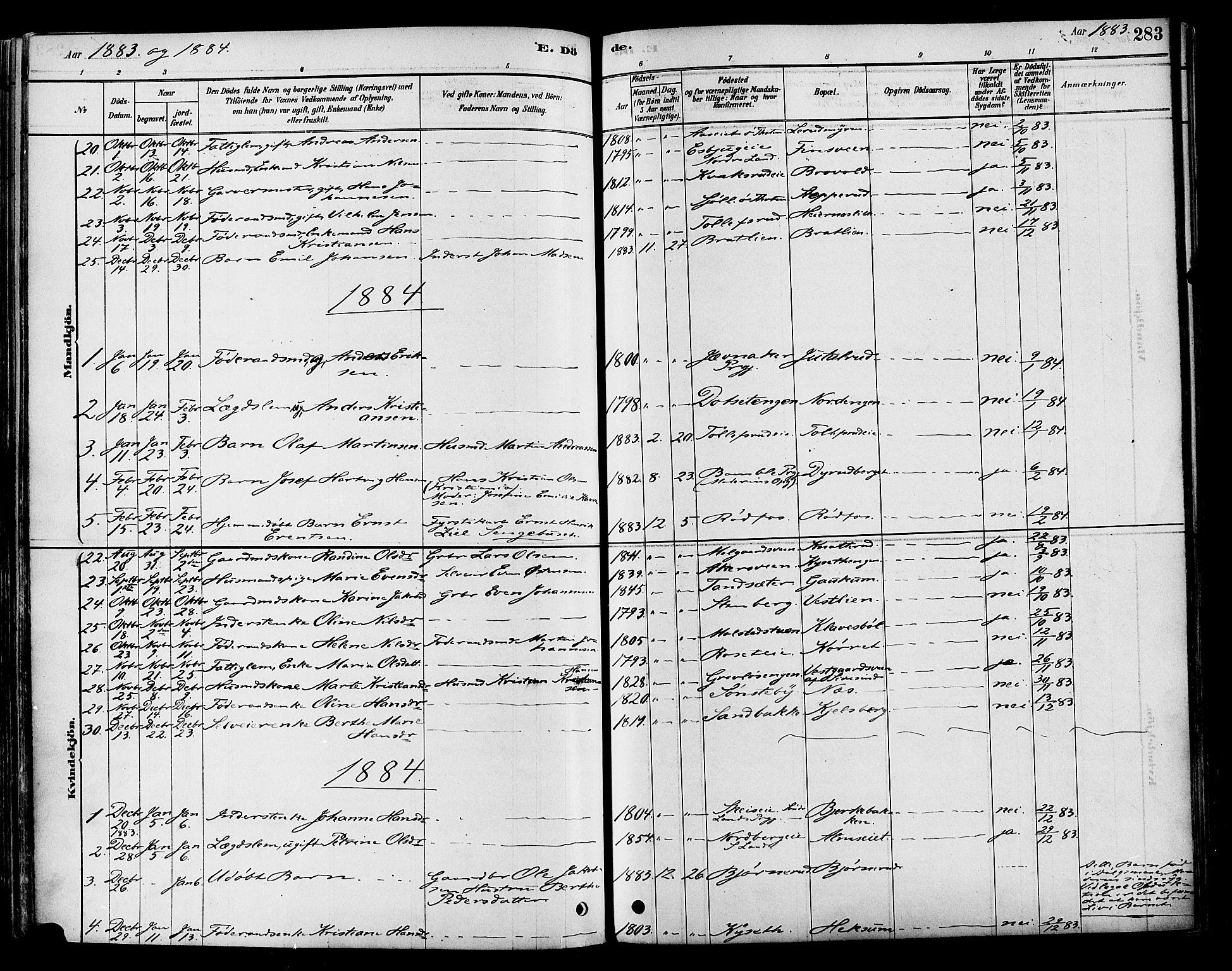 SAH, Vestre Toten prestekontor, Ministerialbok nr. 9, 1878-1894, s. 283