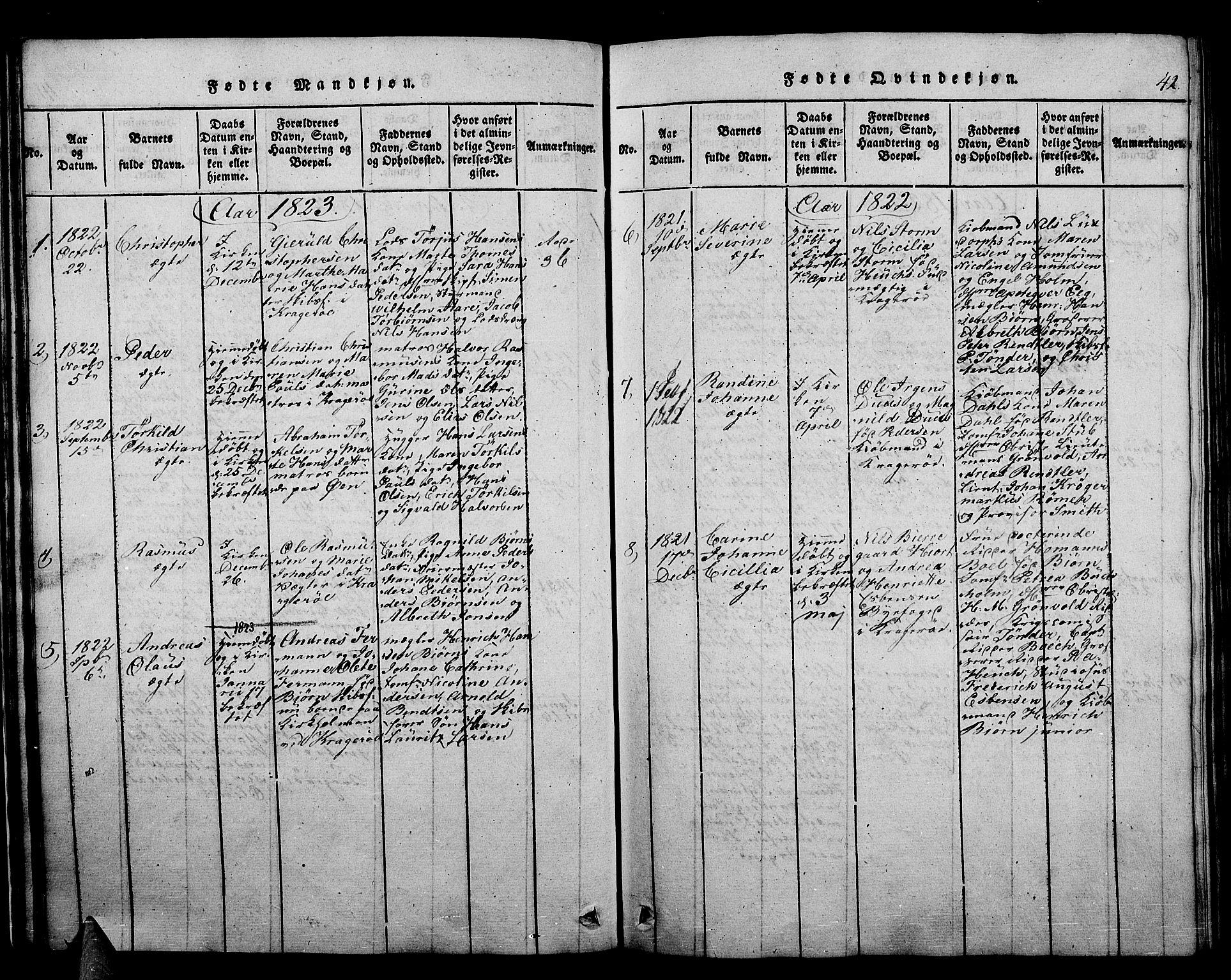 SAKO, Kragerø kirkebøker, F/Fa/L0004: Ministerialbok nr. 4, 1814-1831, s. 42