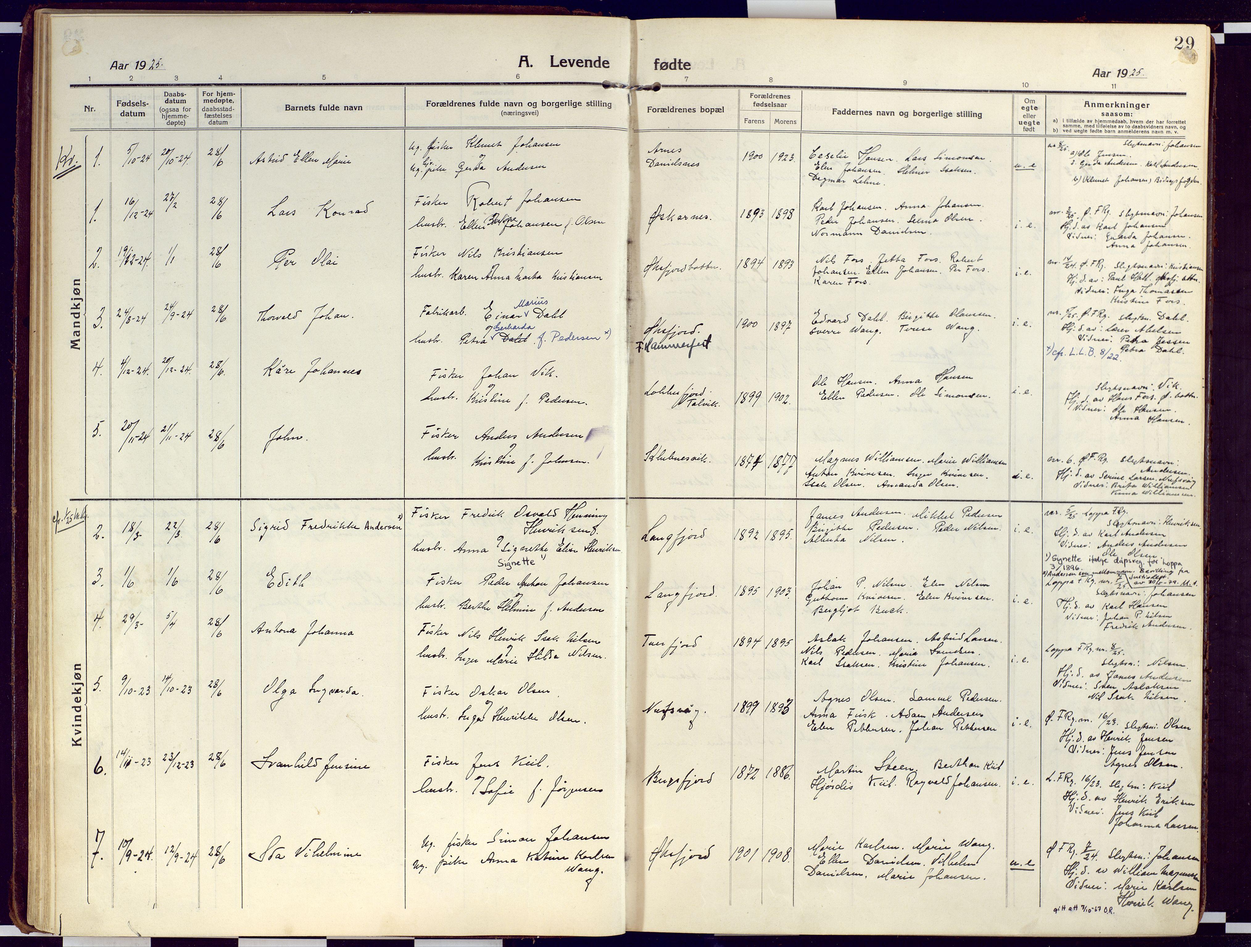 SATØ, Loppa sokneprestkontor, H/Ha/L0012kirke: Ministerialbok nr. 12, 1917-1932, s. 29