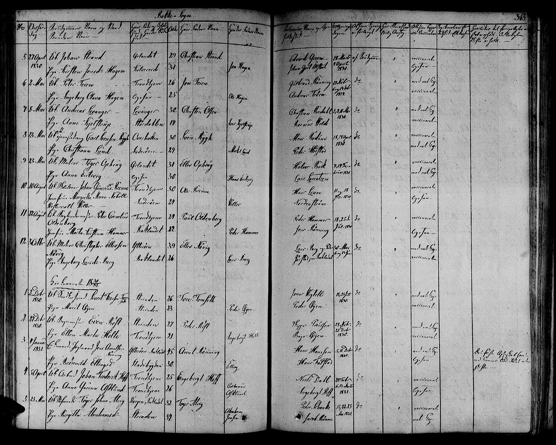 SAT, Ministerialprotokoller, klokkerbøker og fødselsregistre - Sør-Trøndelag, 606/L0287: Ministerialbok nr. 606A04 /2, 1826-1840, s. 363
