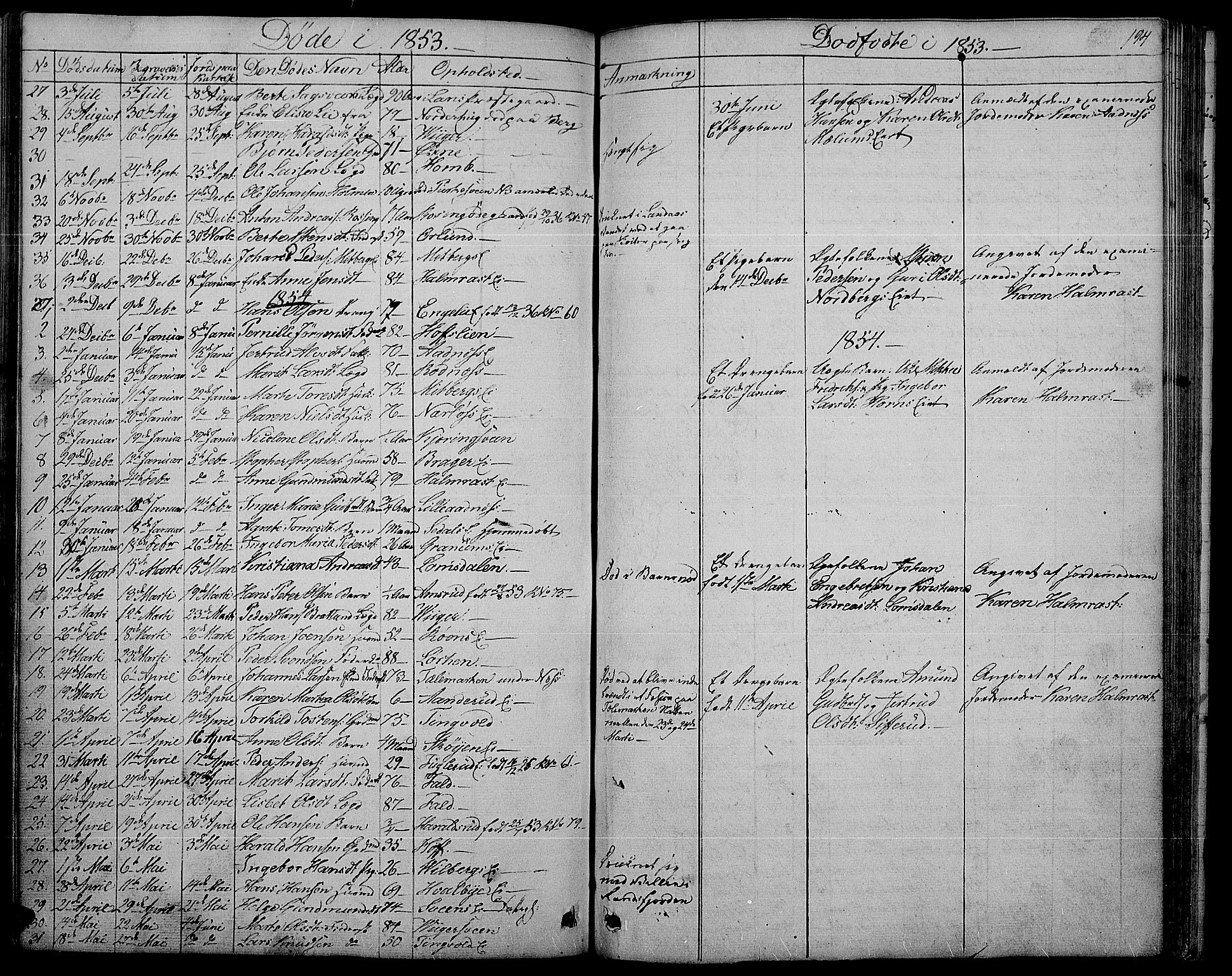 SAH, Søndre Land prestekontor, L/L0001: Klokkerbok nr. 1, 1849-1883, s. 194