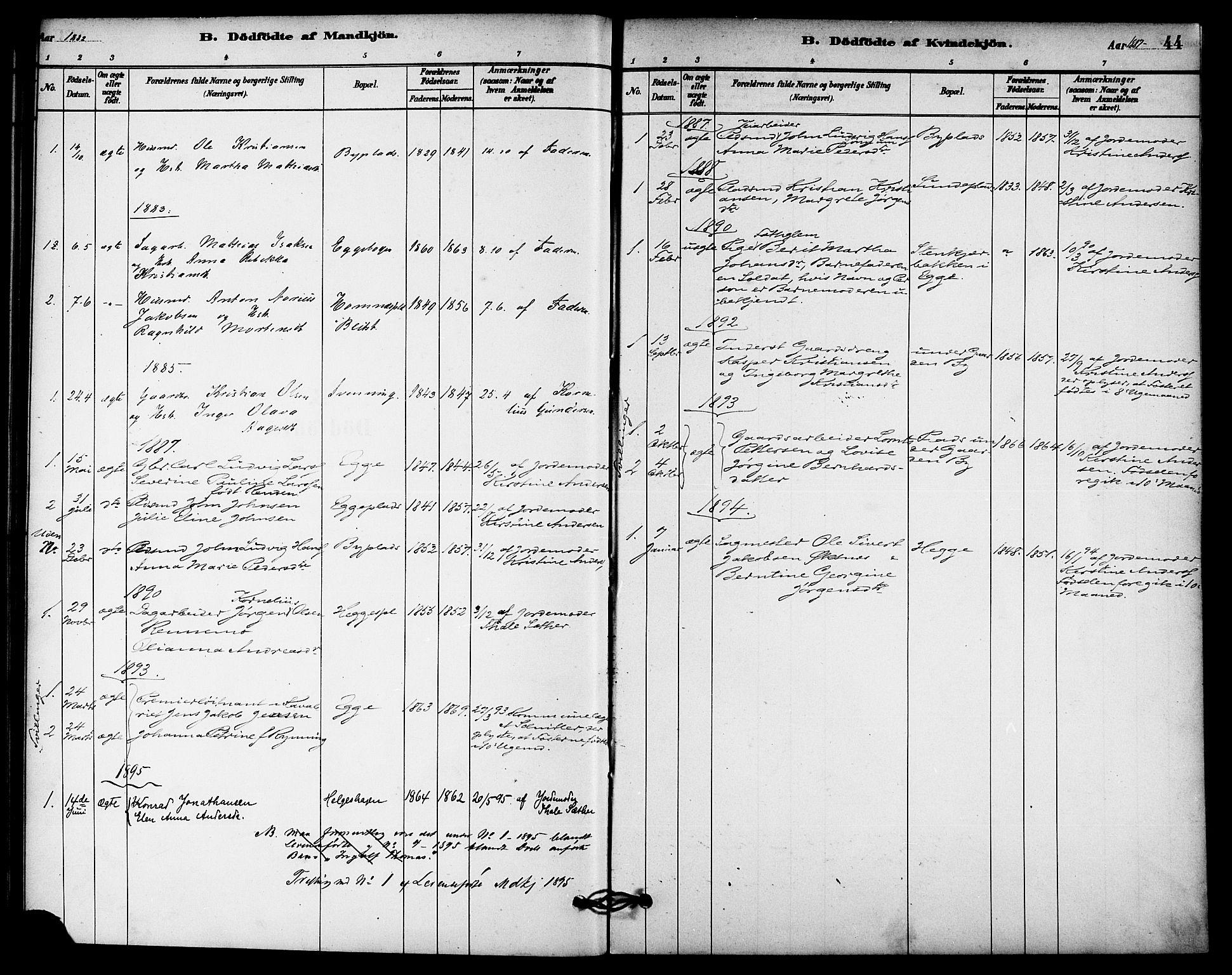 SAT, Ministerialprotokoller, klokkerbøker og fødselsregistre - Nord-Trøndelag, 740/L0378: Ministerialbok nr. 740A01, 1881-1895, s. 44