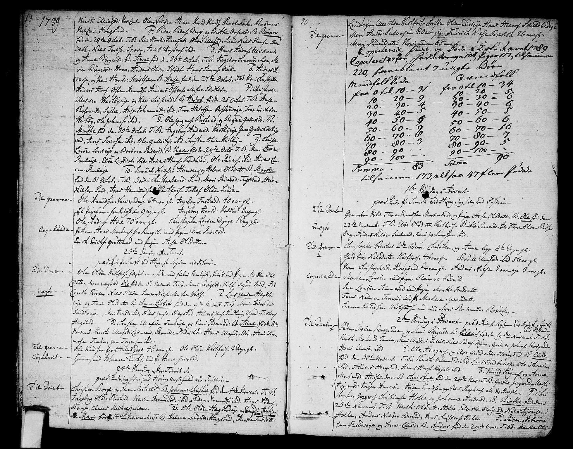 SAKO, Eiker kirkebøker, F/Fa/L0009: Ministerialbok nr. I 9, 1789-1806, s. 19-20