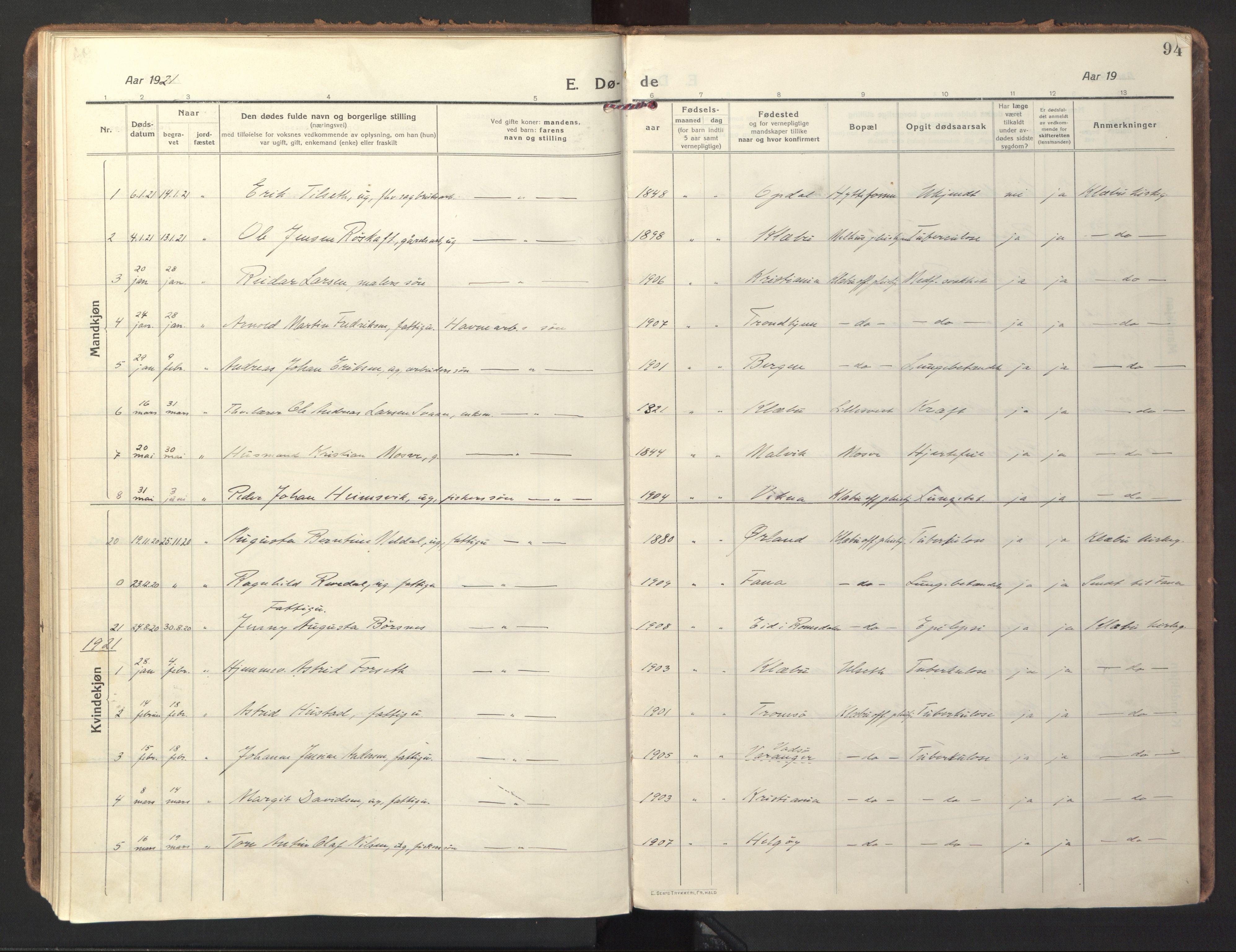 SAT, Ministerialprotokoller, klokkerbøker og fødselsregistre - Sør-Trøndelag, 618/L0449: Ministerialbok nr. 618A12, 1917-1924, s. 94
