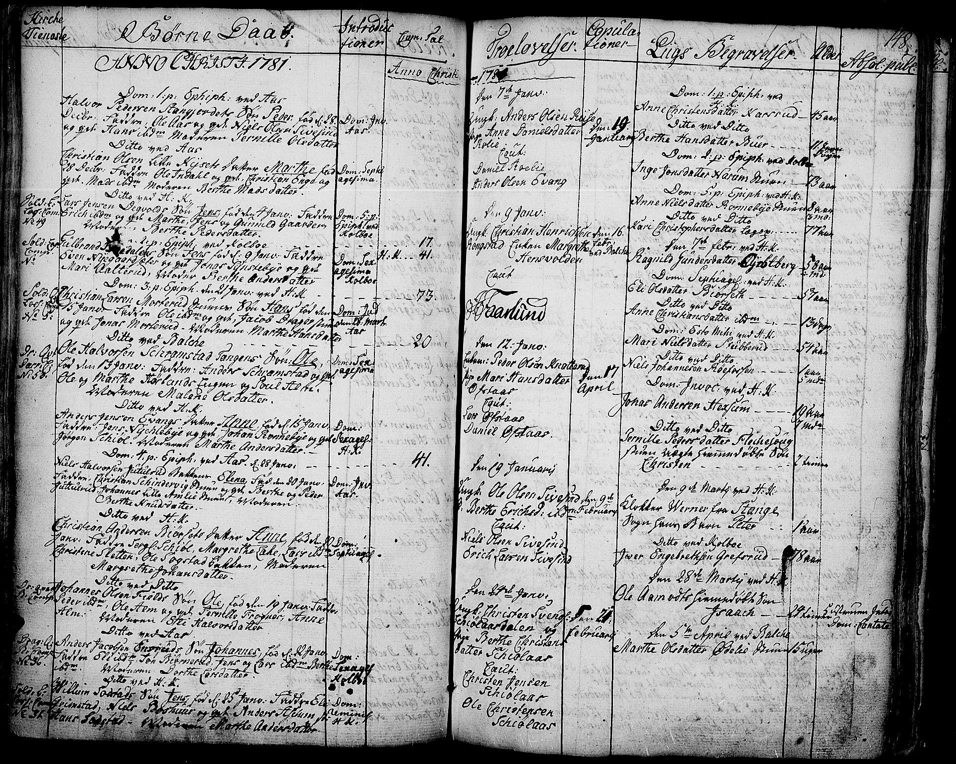 SAH, Toten prestekontor, Ministerialbok nr. 6, 1773-1793, s. 148