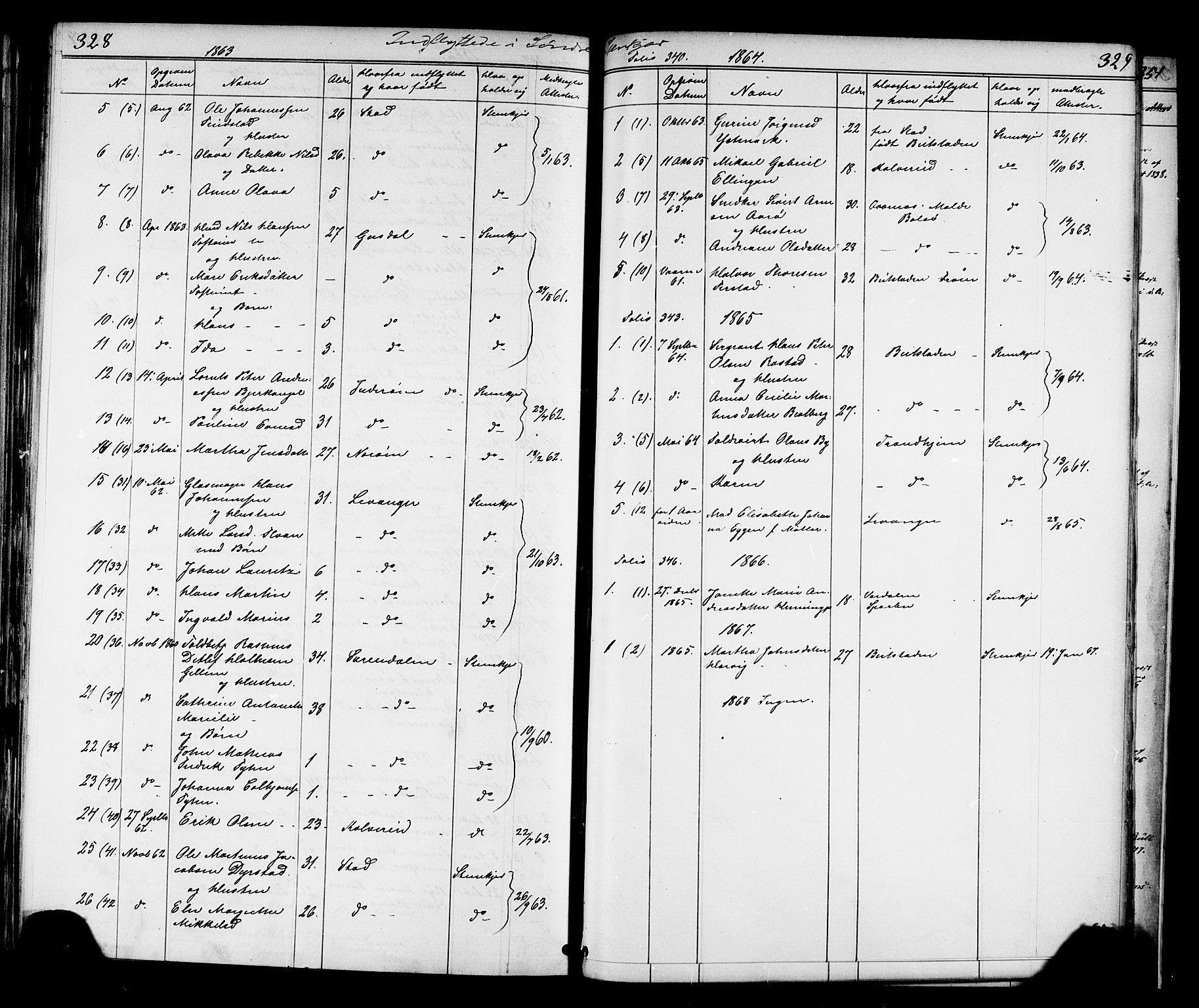SAT, Ministerialprotokoller, klokkerbøker og fødselsregistre - Nord-Trøndelag, 739/L0367: Ministerialbok nr. 739A01 /1, 1838-1868, s. 328-329