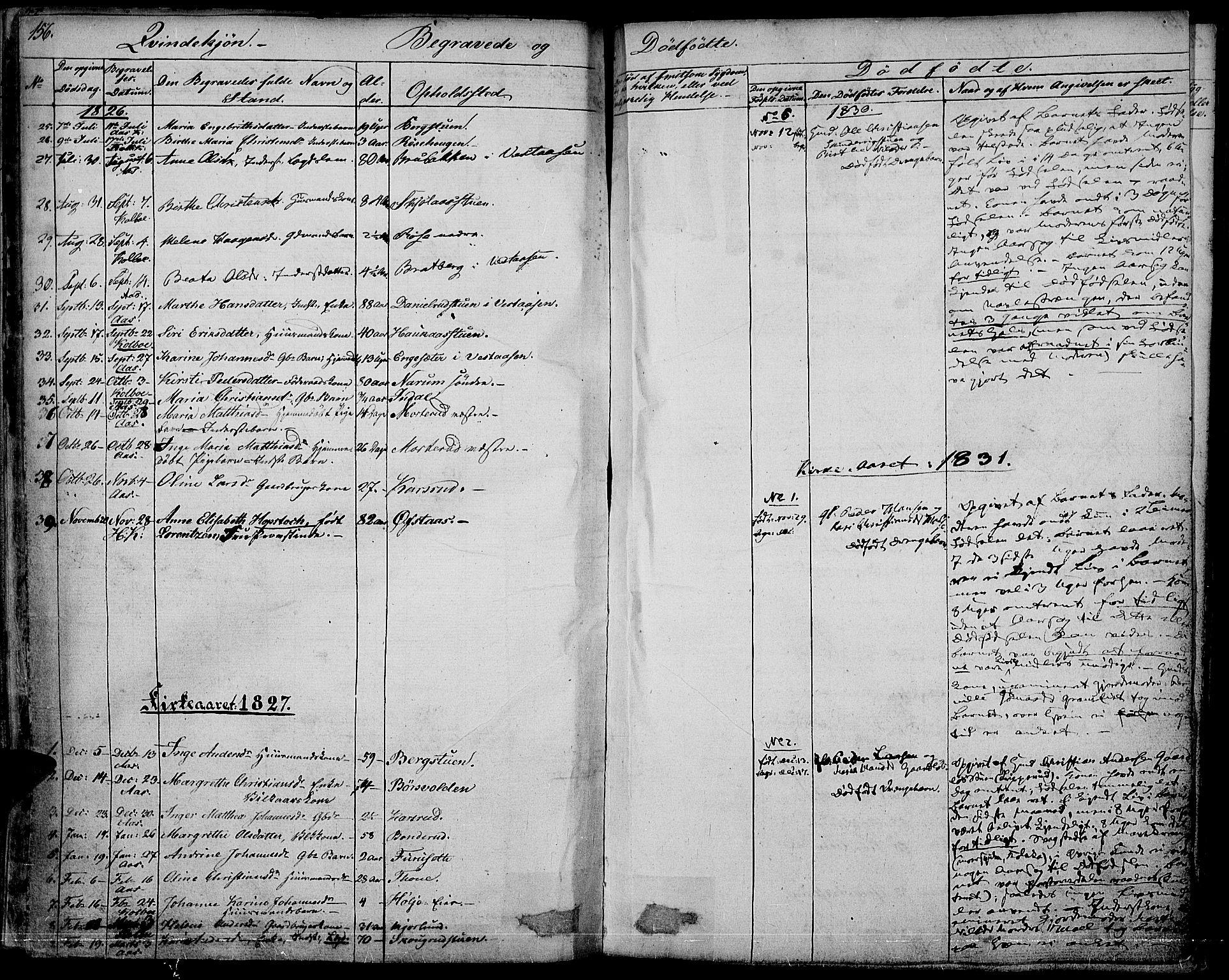 SAH, Vestre Toten prestekontor, Ministerialbok nr. 2, 1825-1837, s. 156