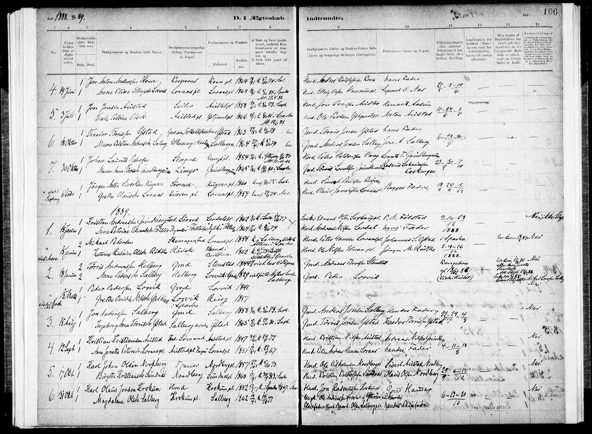 SAT, Ministerialprotokoller, klokkerbøker og fødselsregistre - Nord-Trøndelag, 731/L0309: Ministerialbok nr. 731A01, 1879-1918, s. 106