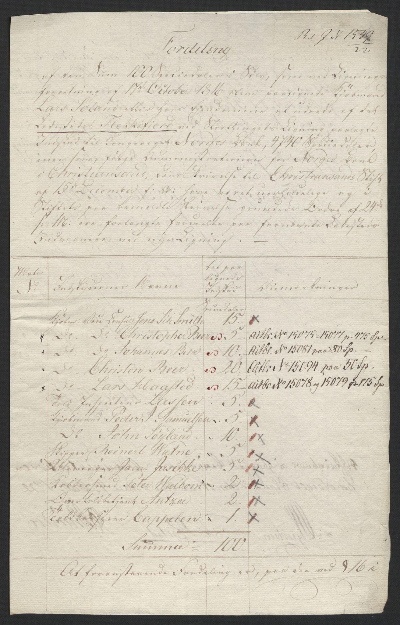 NOBA, Norges Bank/Sølvskatten 1816*, 1816-1822, s. 142