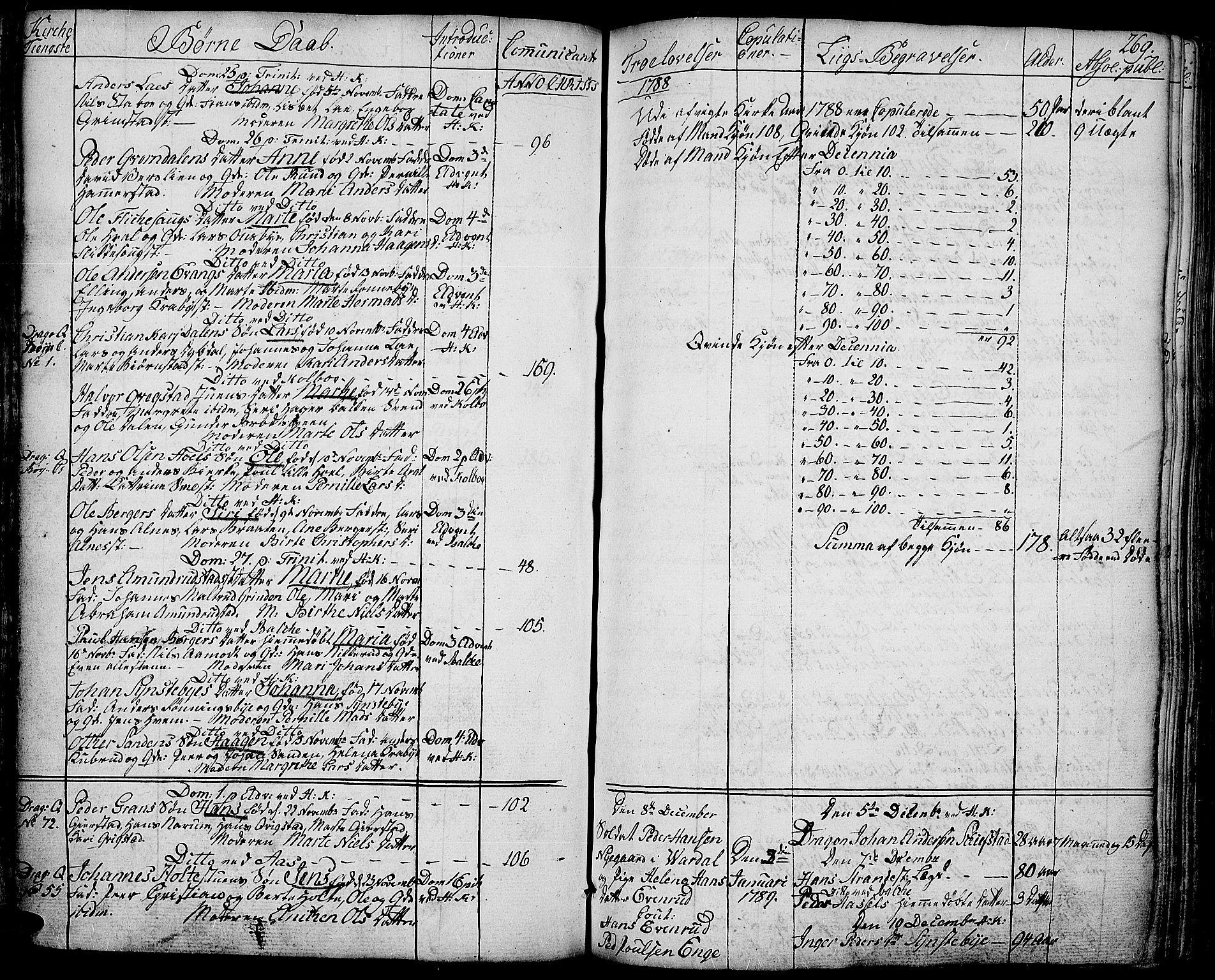 SAH, Toten prestekontor, Ministerialbok nr. 6, 1773-1793, s. 269