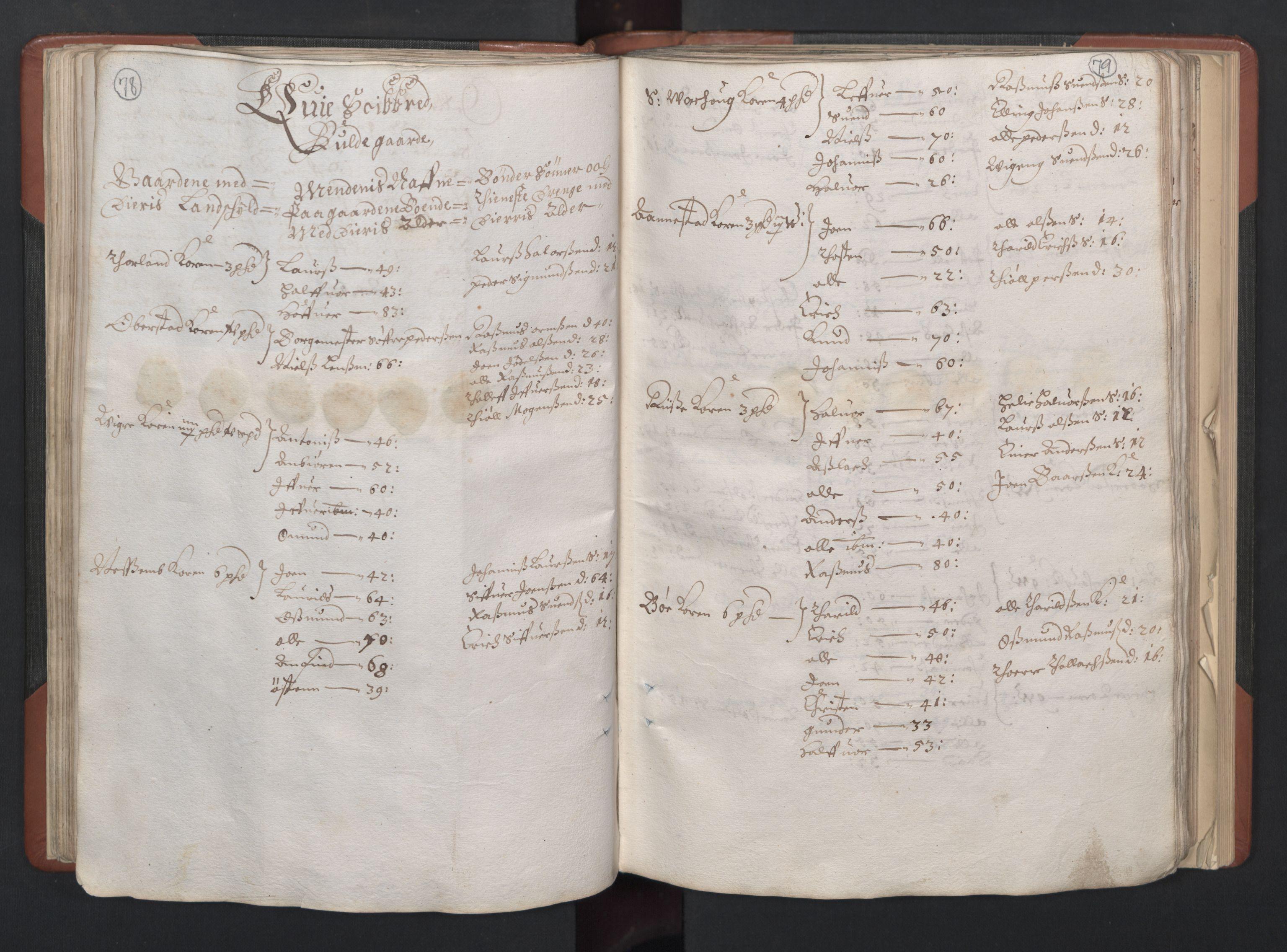 RA, Fogdenes og sorenskrivernes manntall 1664-1666, nr. 11: Jæren og Dalane fogderi, 1664, s. 78-79