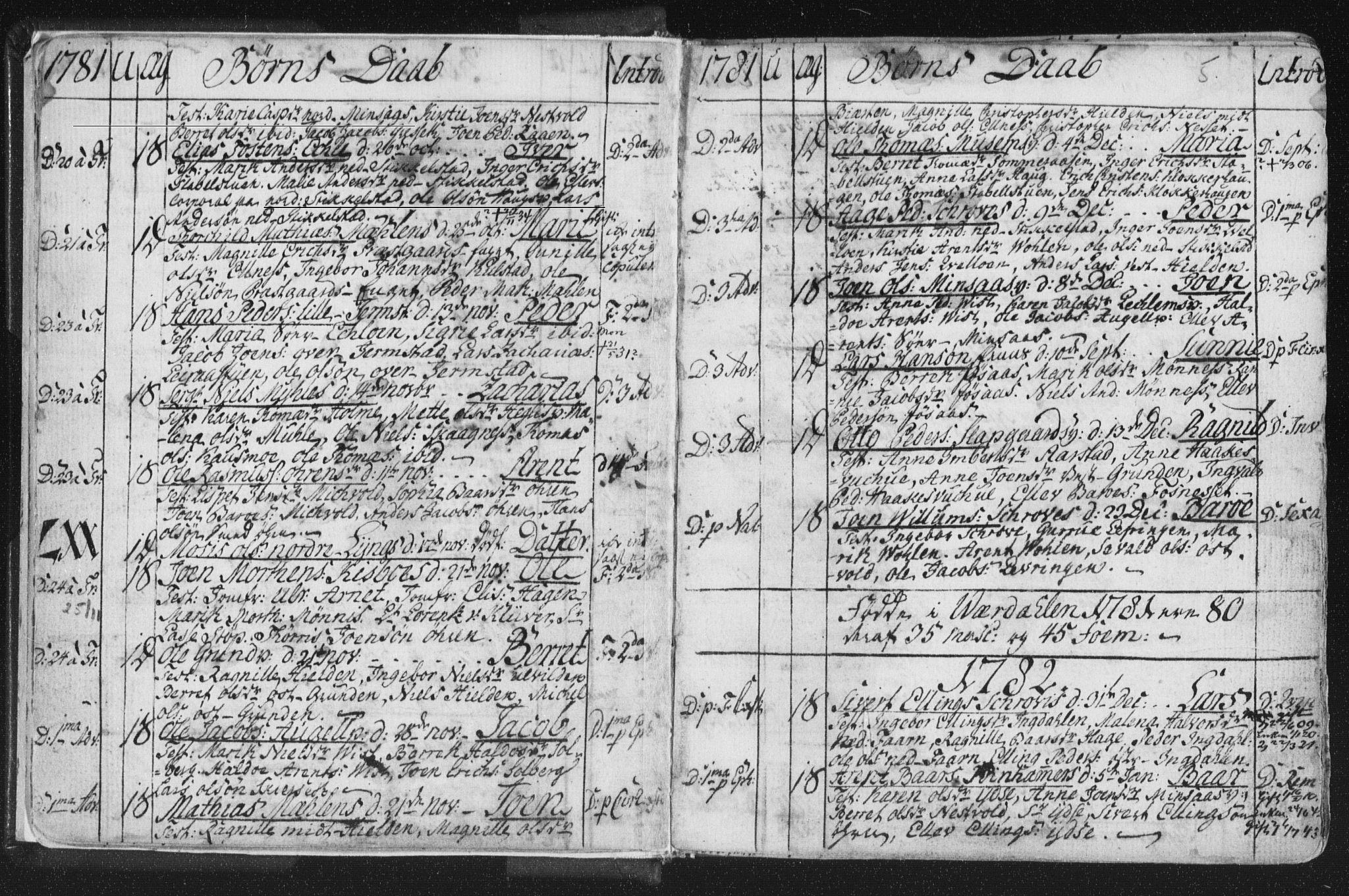 SAT, Ministerialprotokoller, klokkerbøker og fødselsregistre - Nord-Trøndelag, 723/L0232: Ministerialbok nr. 723A03, 1781-1804, s. 5