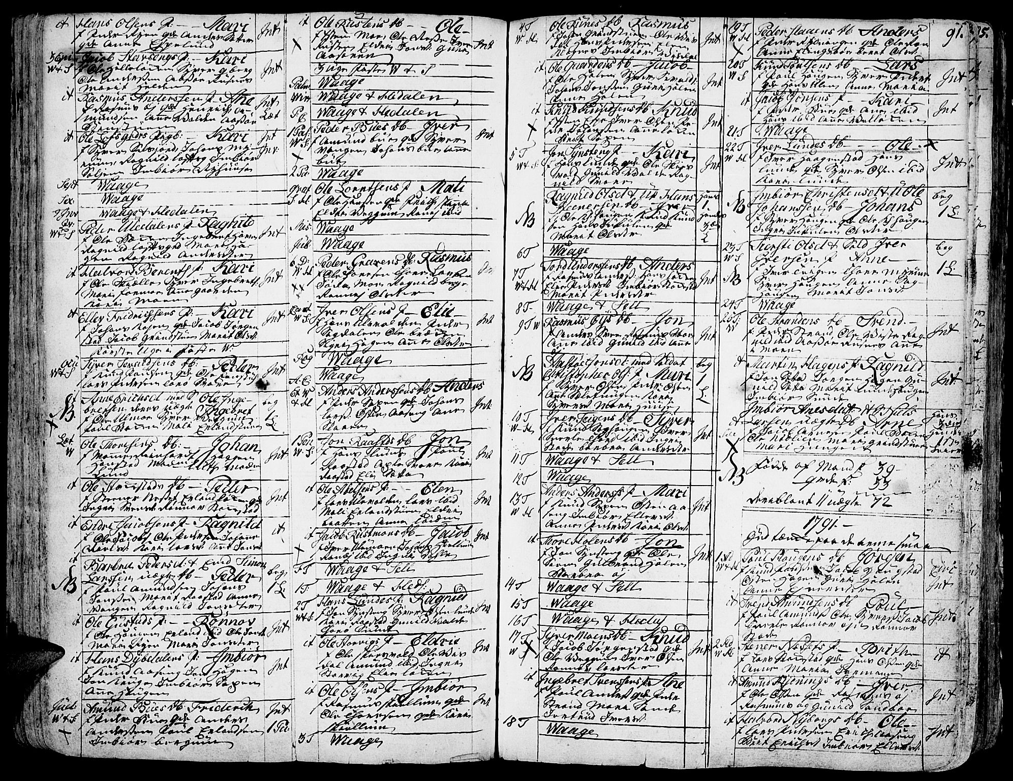 SAH, Vågå prestekontor, Ministerialbok nr. 1, 1739-1810, s. 91
