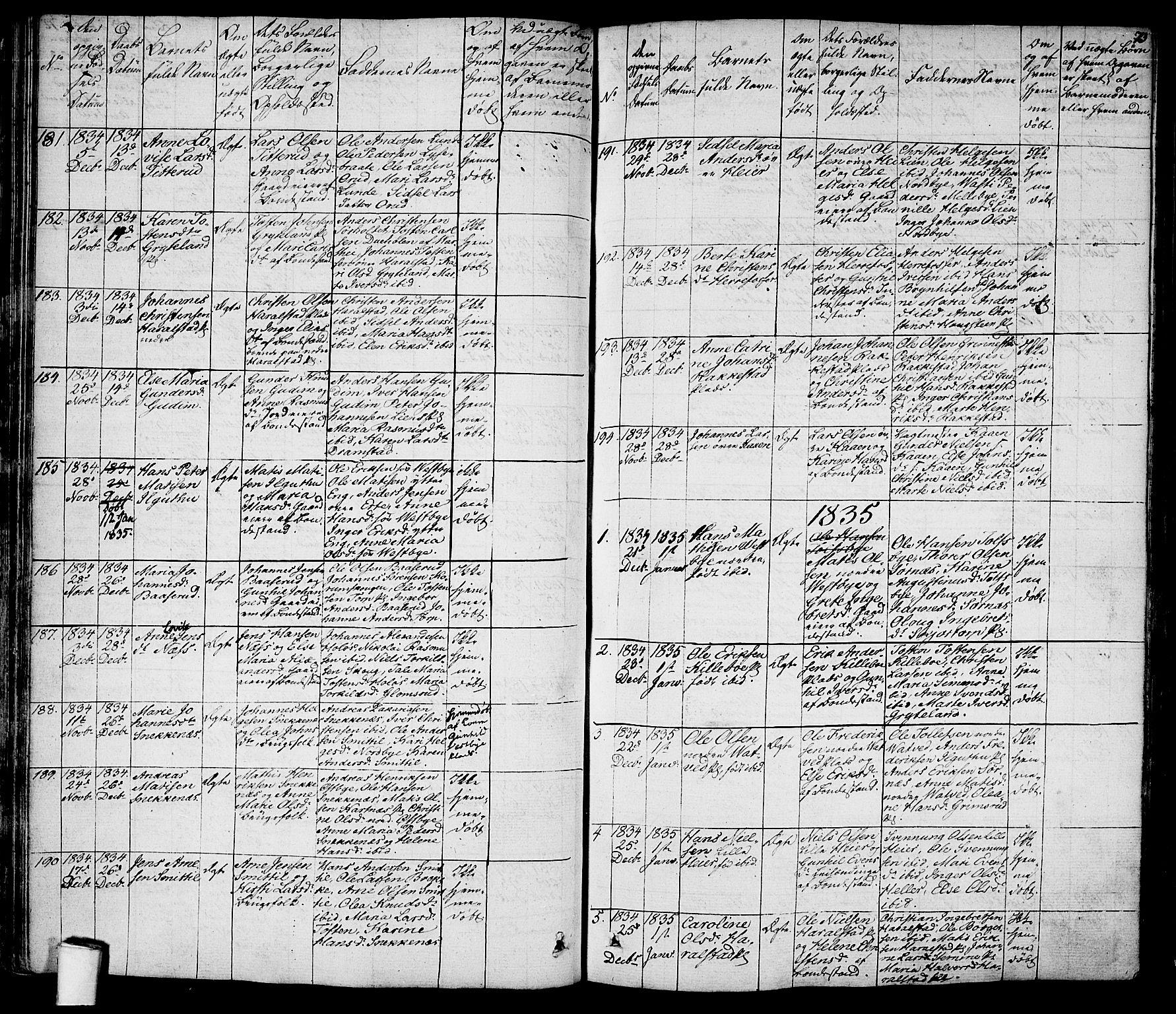 SAO, Rakkestad prestekontor Kirkebøker, F/Fa/L0007: Ministerialbok nr. I 7, 1825-1841, s. 73